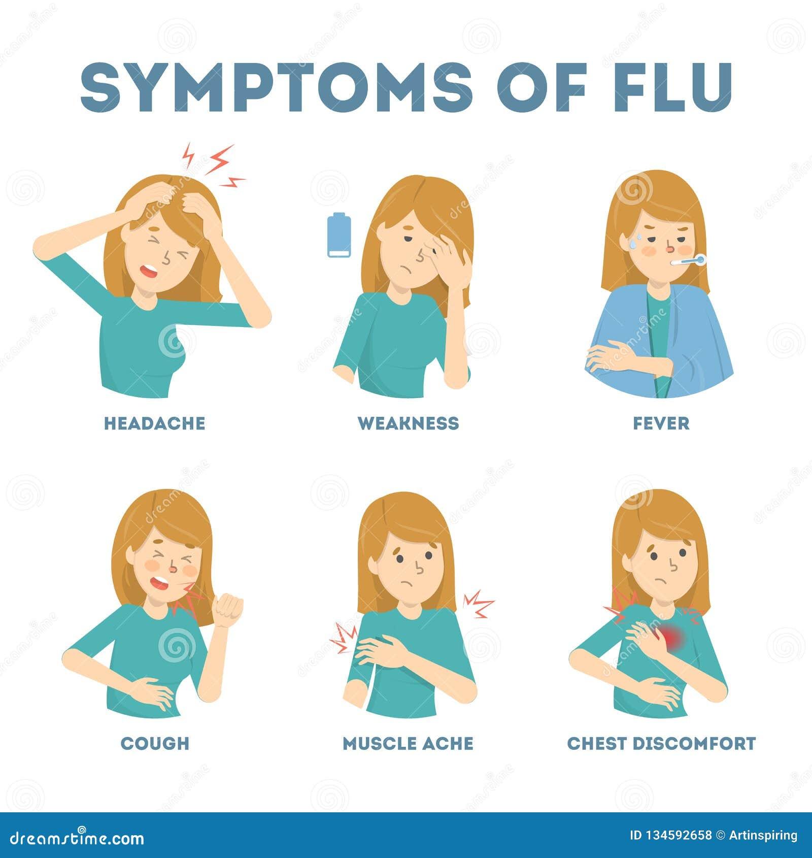 Infographic冷和流感的症状 热病和咳嗽