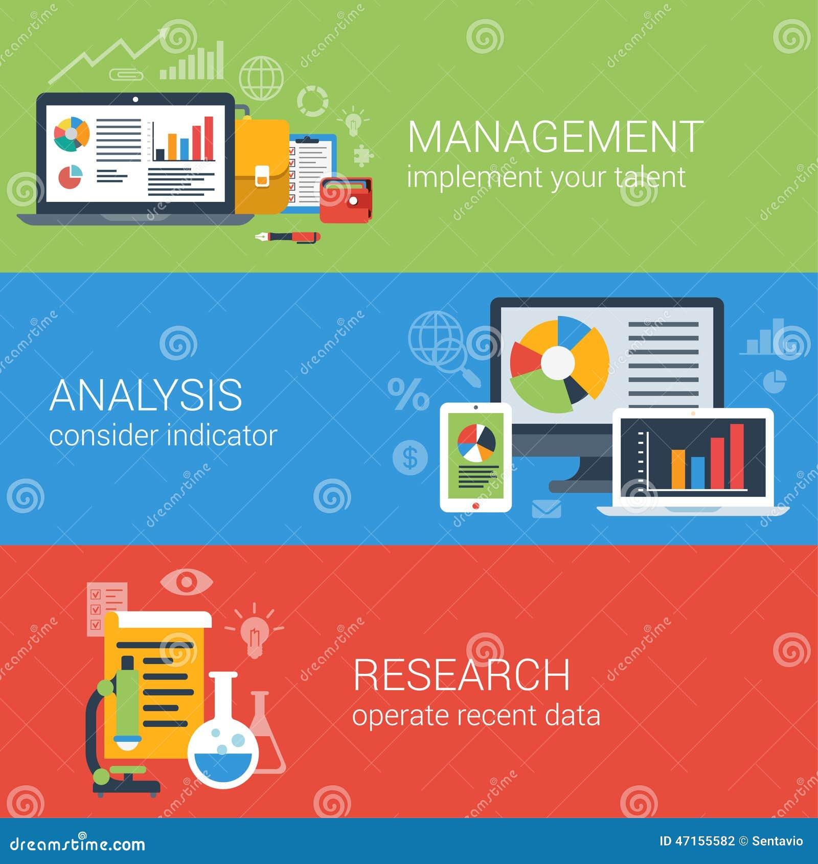 Infographic平的经营分析逻辑分析方法的管理研究