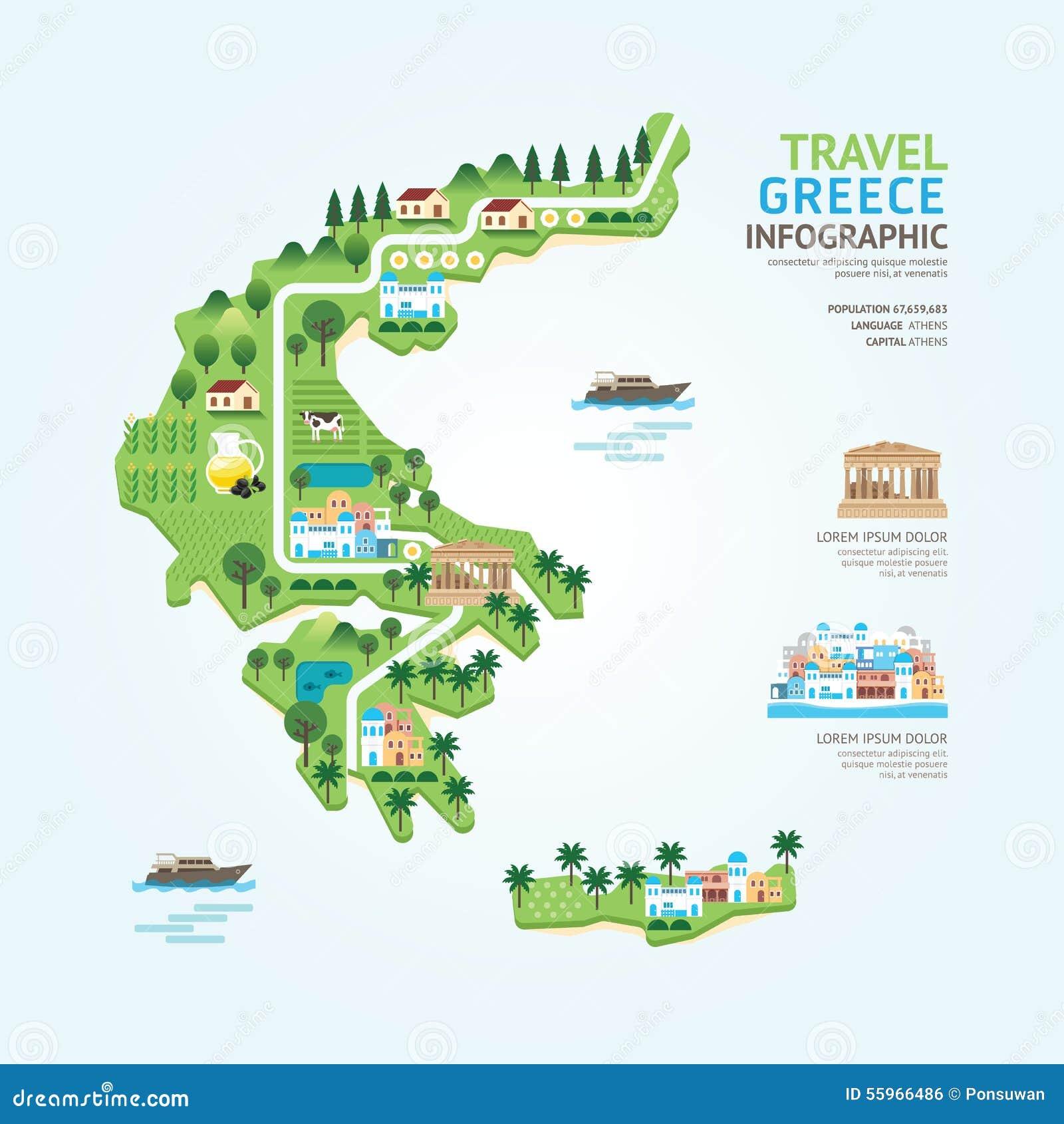 Infographic旅行和地标希腊地图形状模板设计