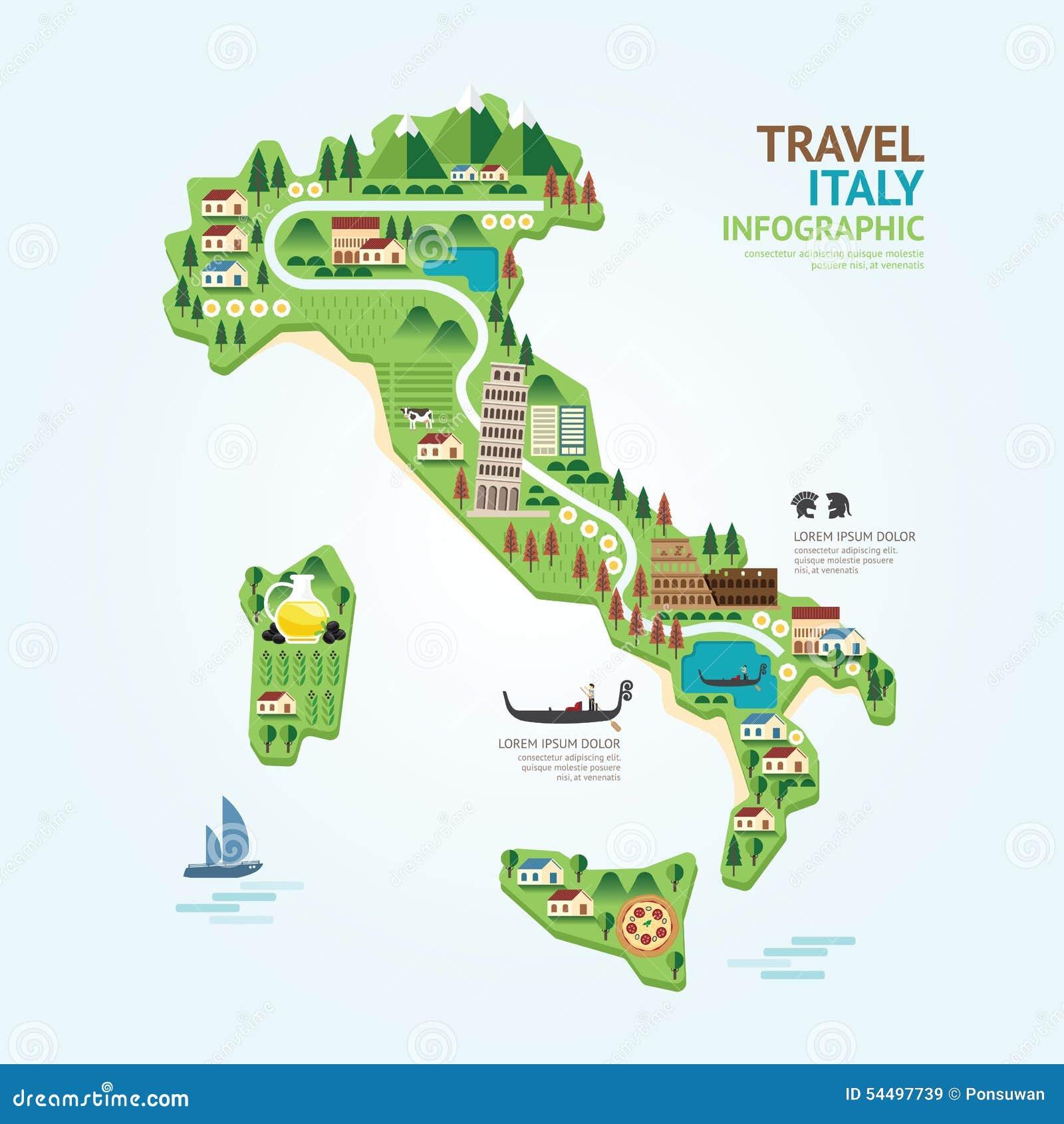 Infographic旅行和地标意大利地图形状模板设计
