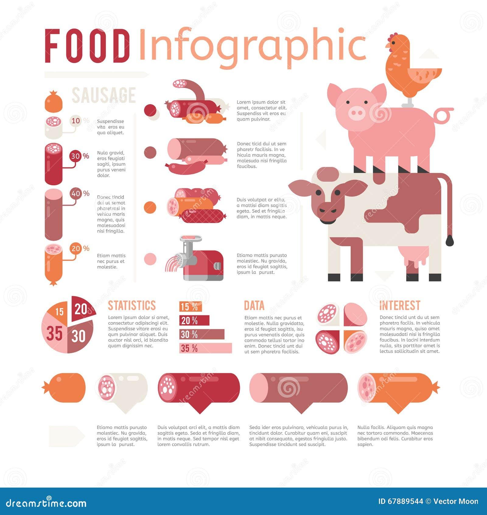 Infographic的肉食品生产