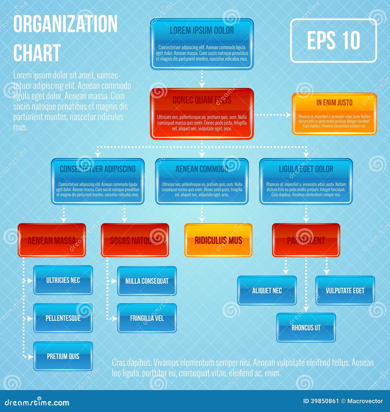 Infographic的组织系统图
