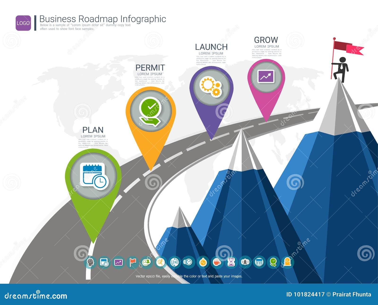 Infographic πρότυπο σχεδίου υπόδειξης ως προς το χρόνο Roadmap, βασικές επιτυχία και παρουσίαση των φιλοδοξιών προγράμματος