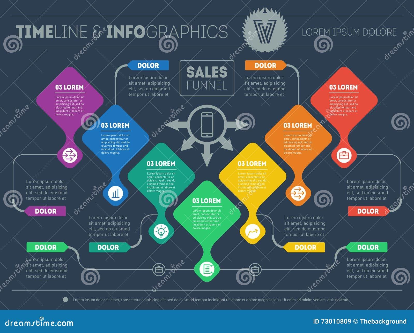 Infographic трубопровода продаж Представление вектора