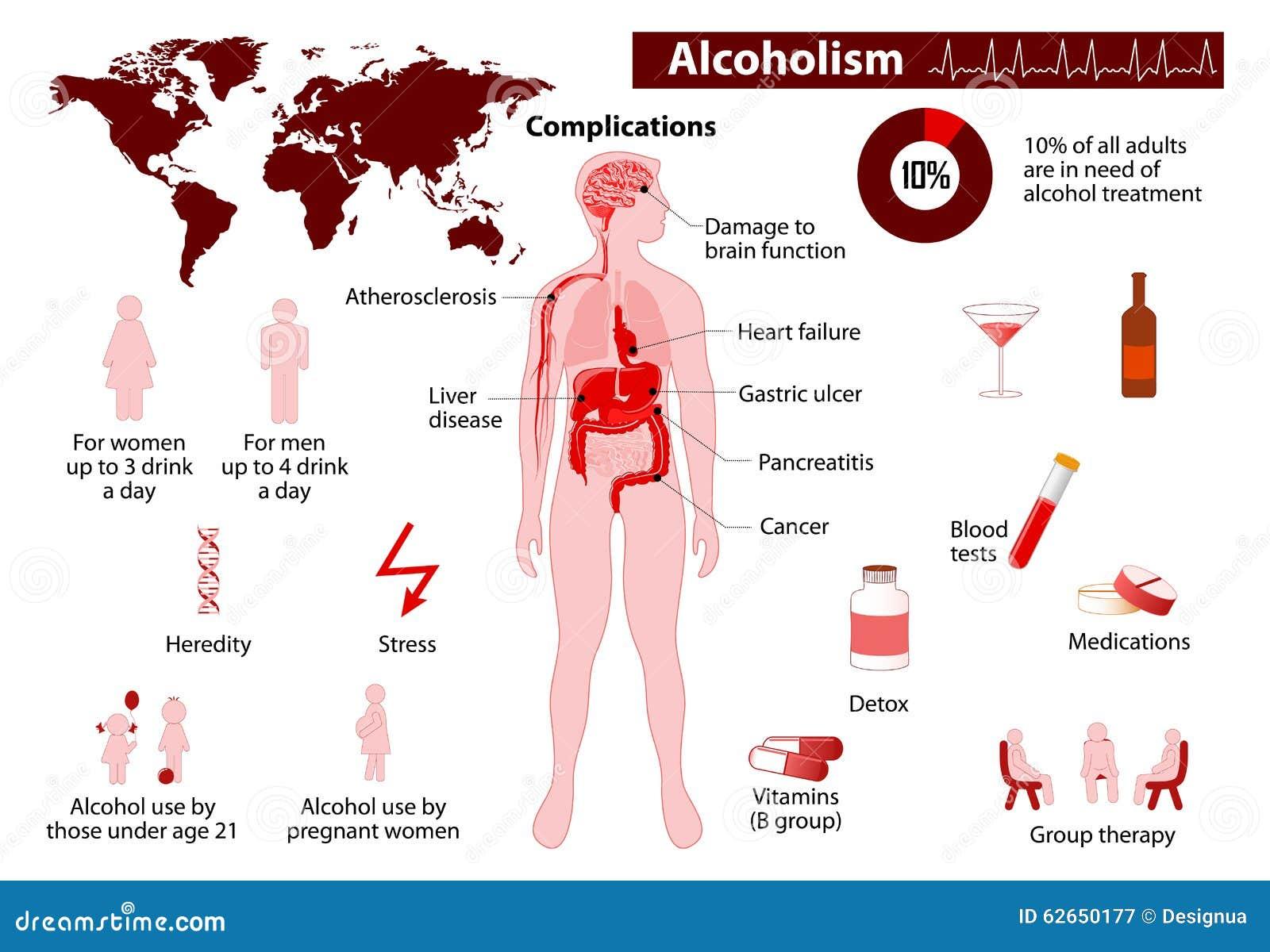 gevolgen alcohol lange termijn