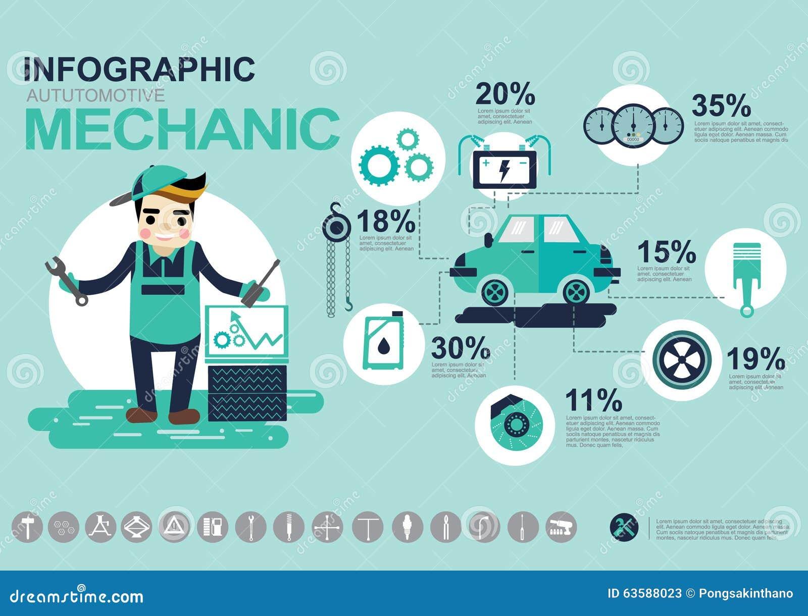Infographic Automotive Mechanic Stock Vector