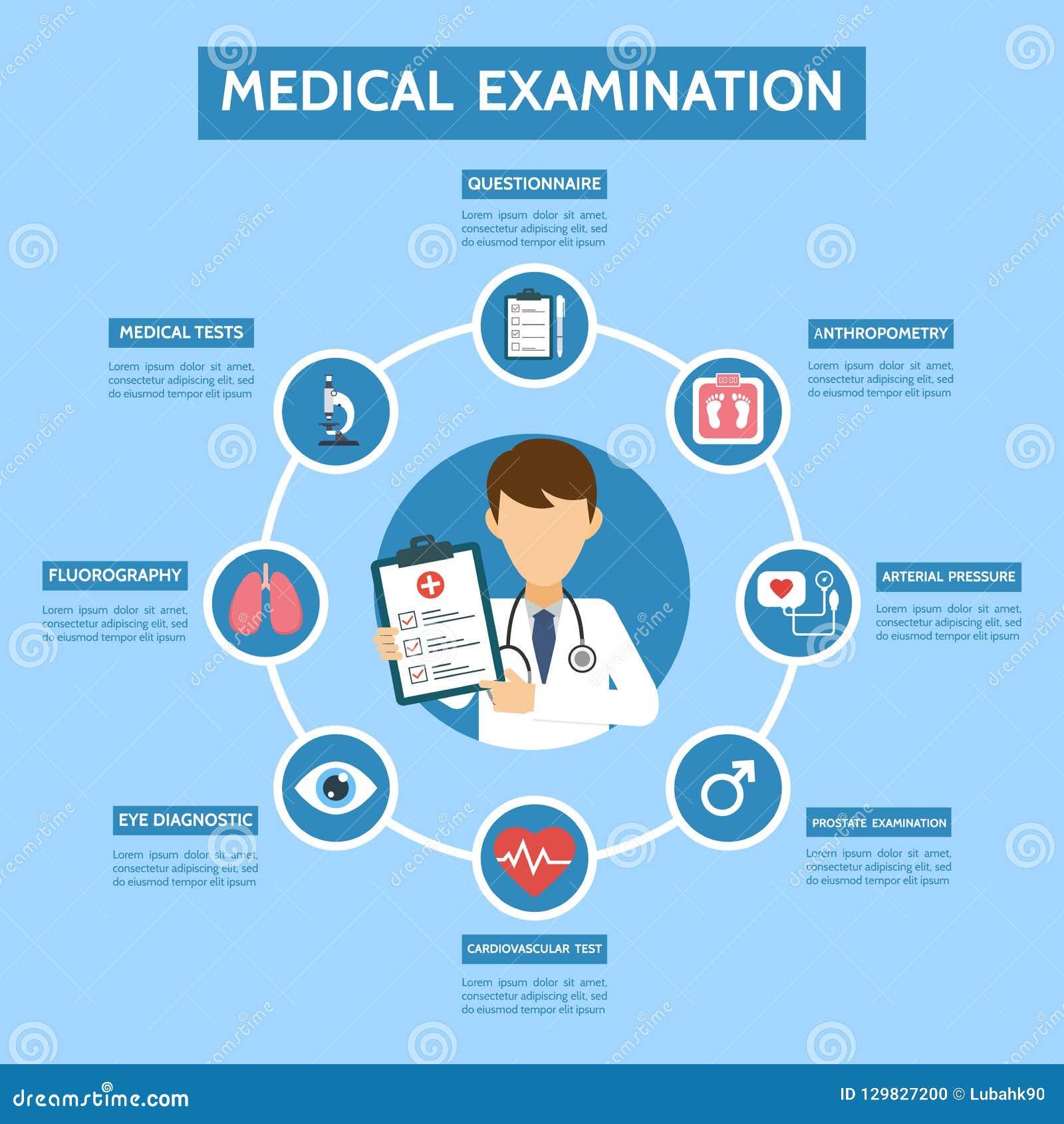 Infographic begrepp för läkarundersökning Medicinsjukvård Baner med doktorn och medicinska prov Online-doktor