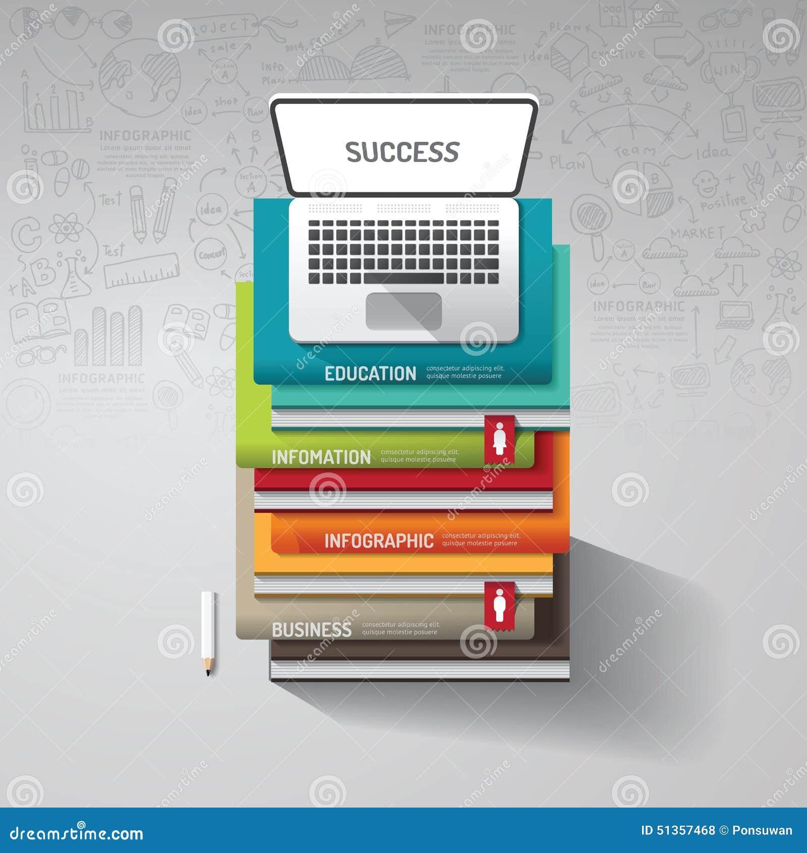 Infographic bokmoment med klotterlinjen teckning och anteckningsbok