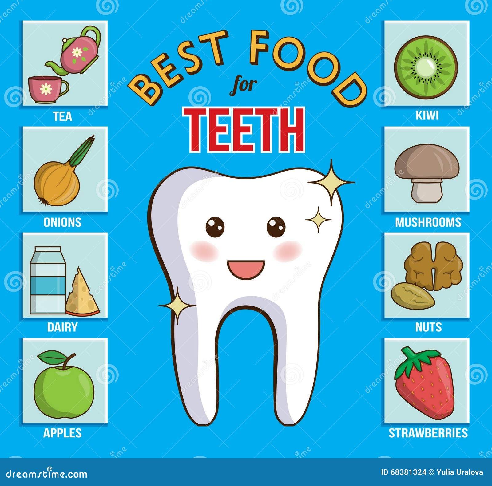 Good Food And Bad Food For Teeth Poster