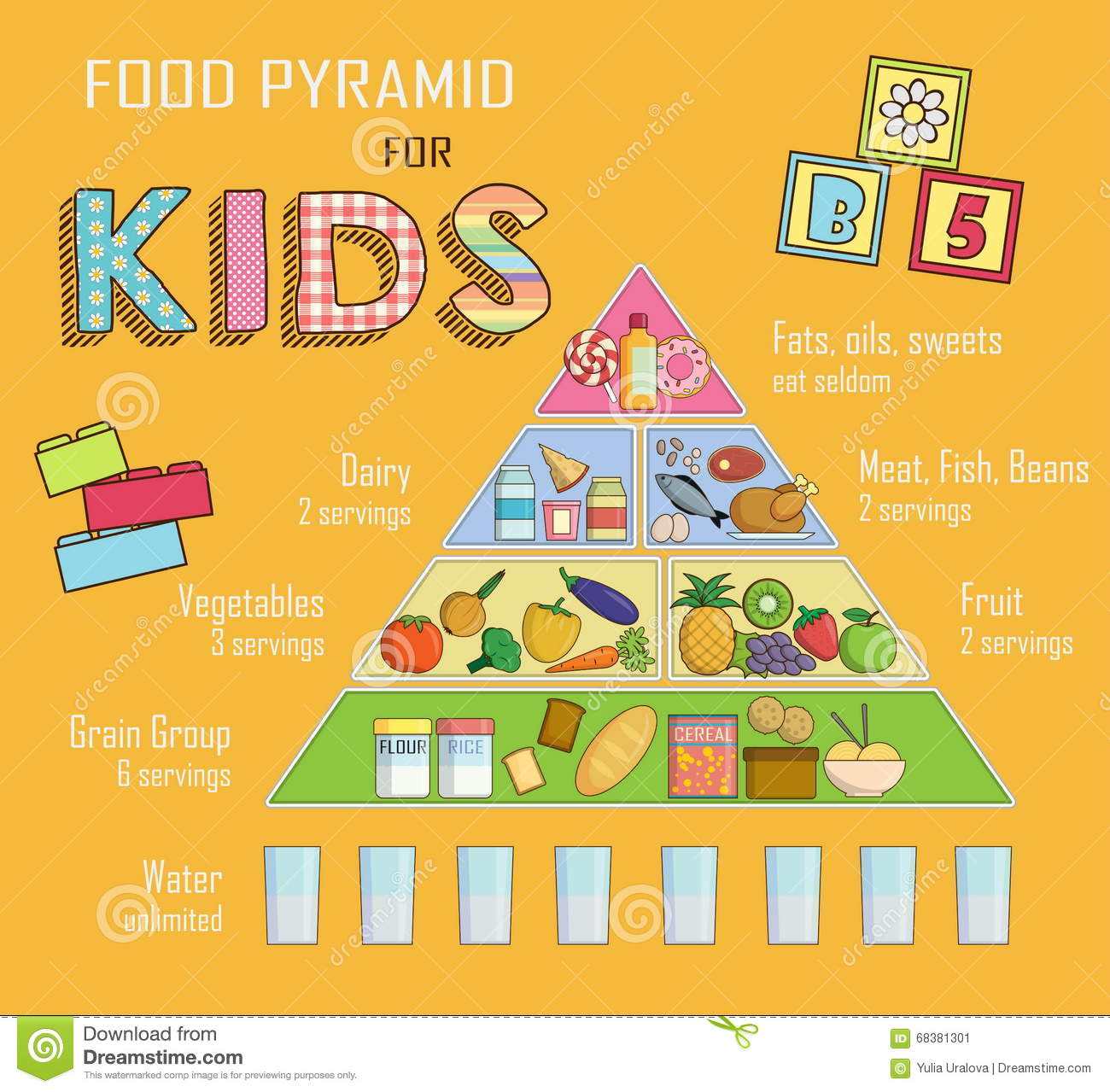 infographic chart, illustration of a food pyramid for children and