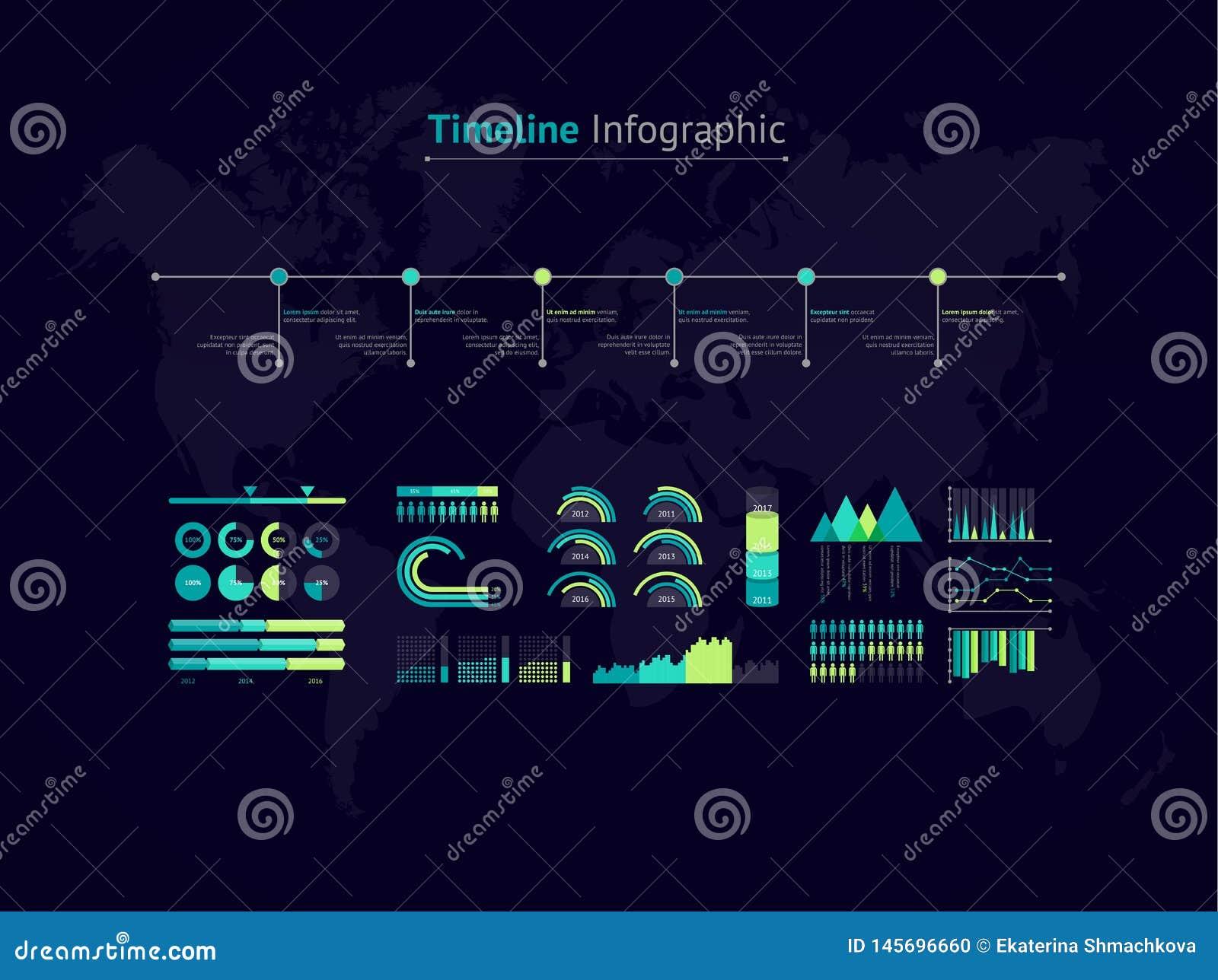 Infographic chronologievector De kaart van de wereld