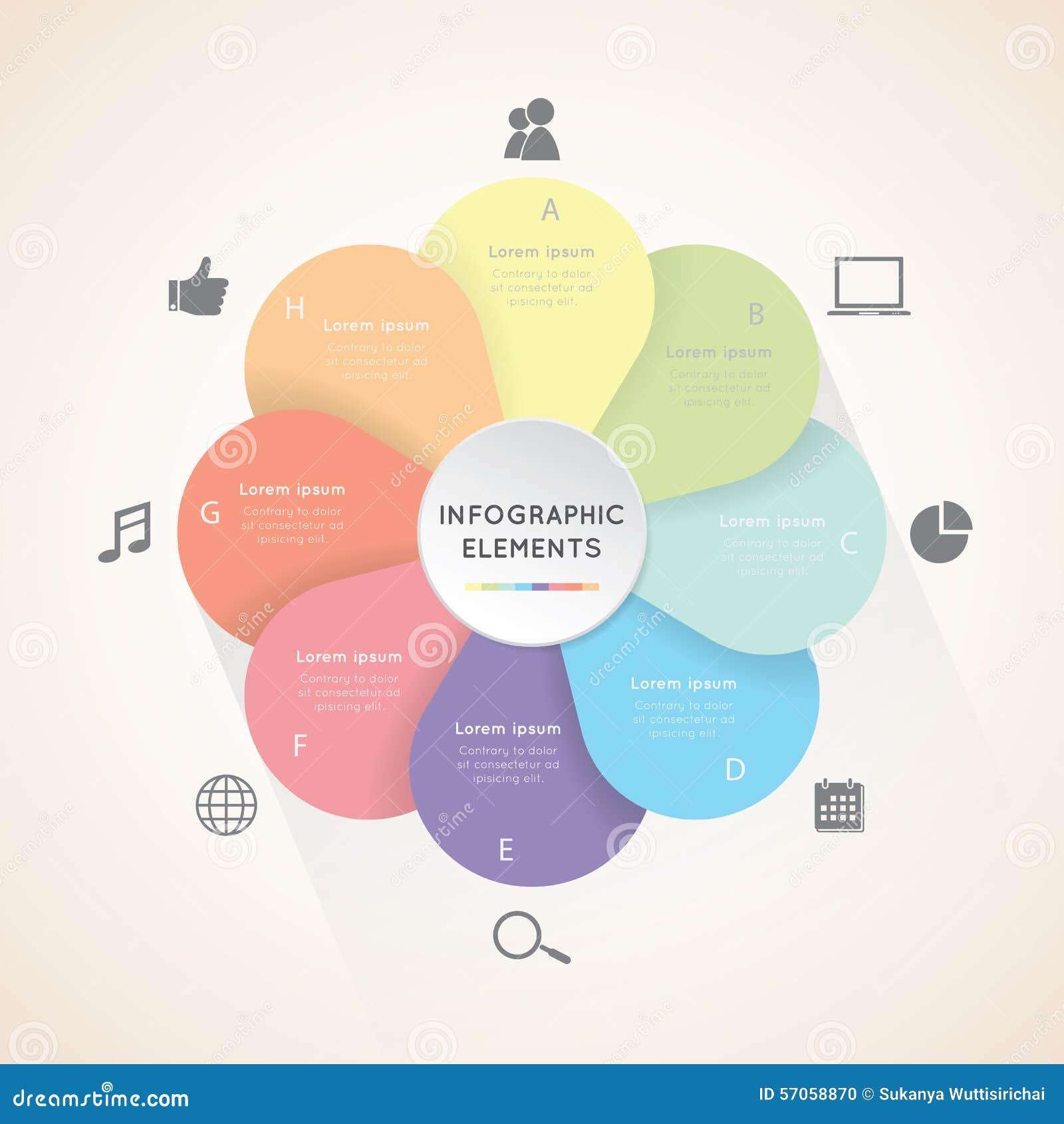 Infographic cirkelbloem