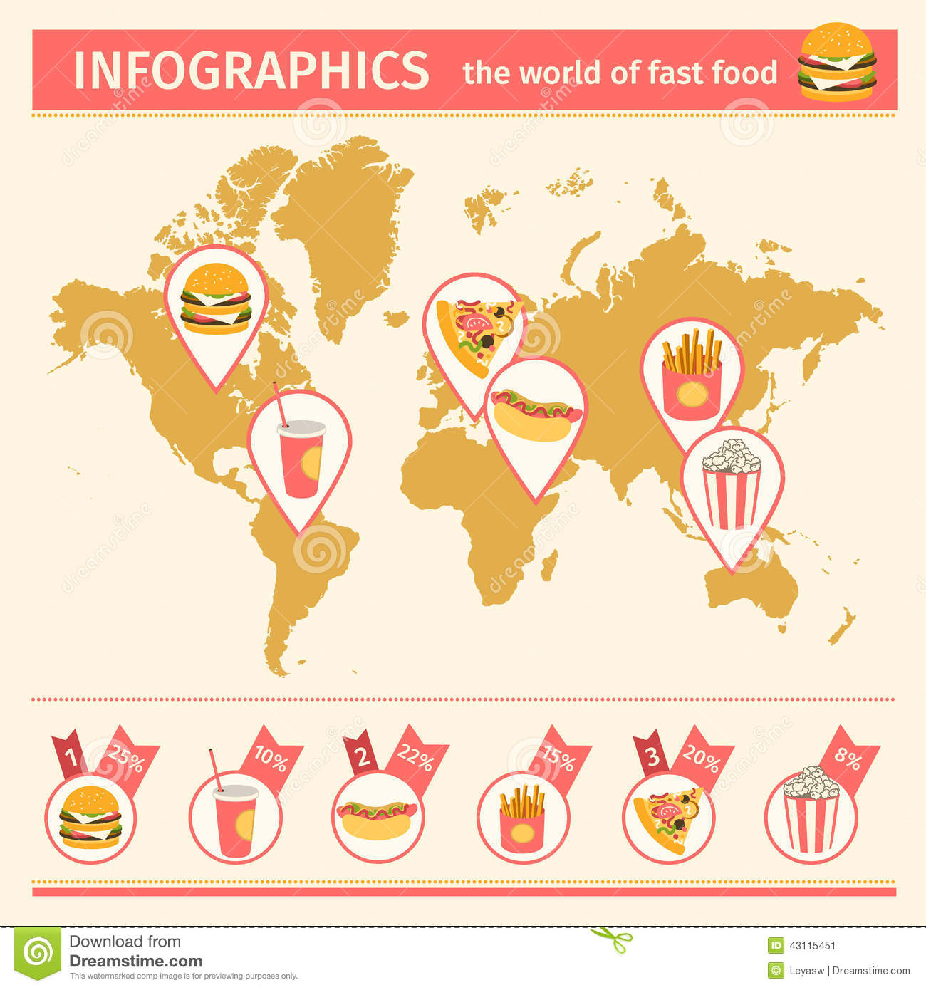 Fast Food Consumption Around The World