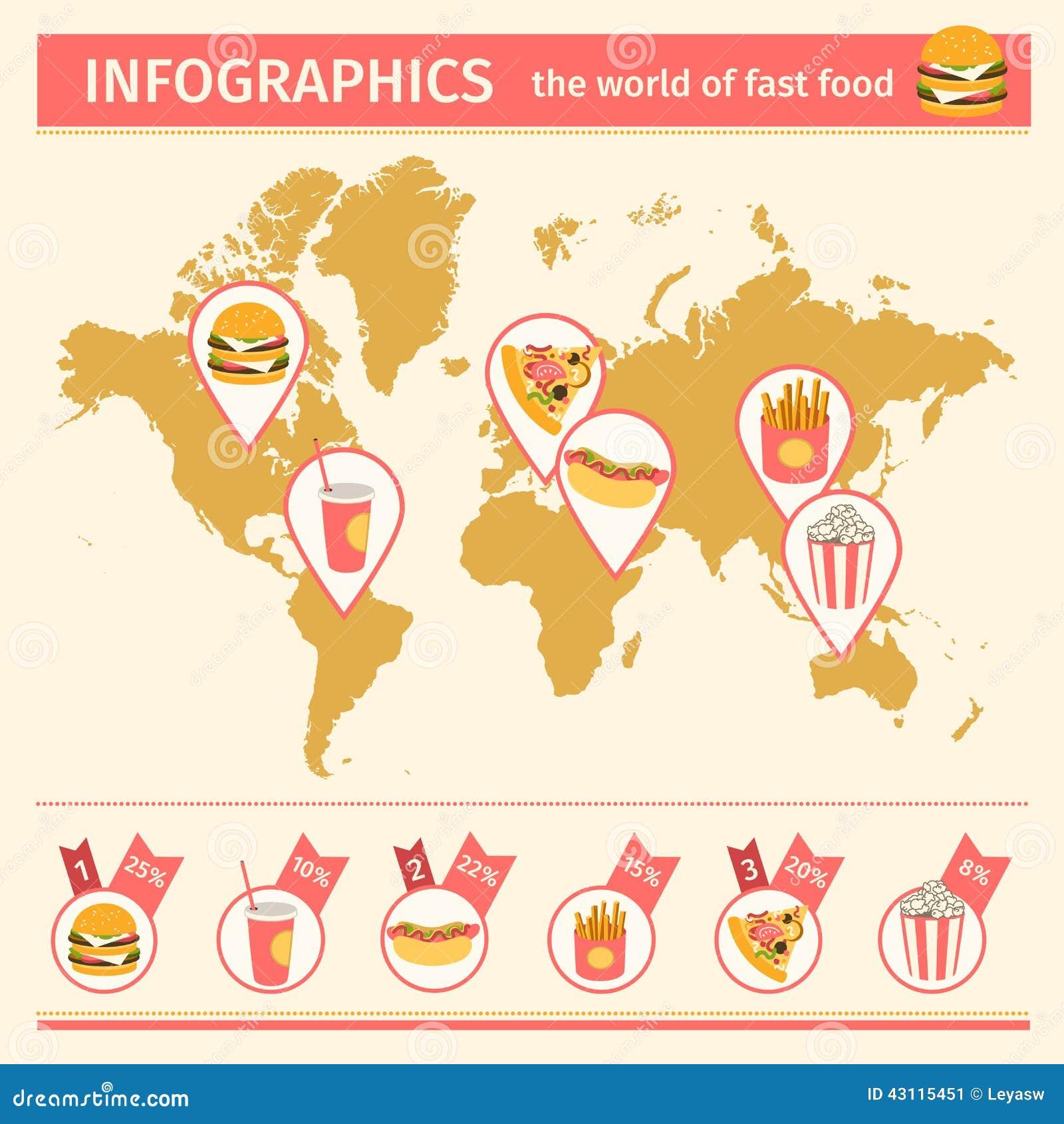 Fast Food Consumption World