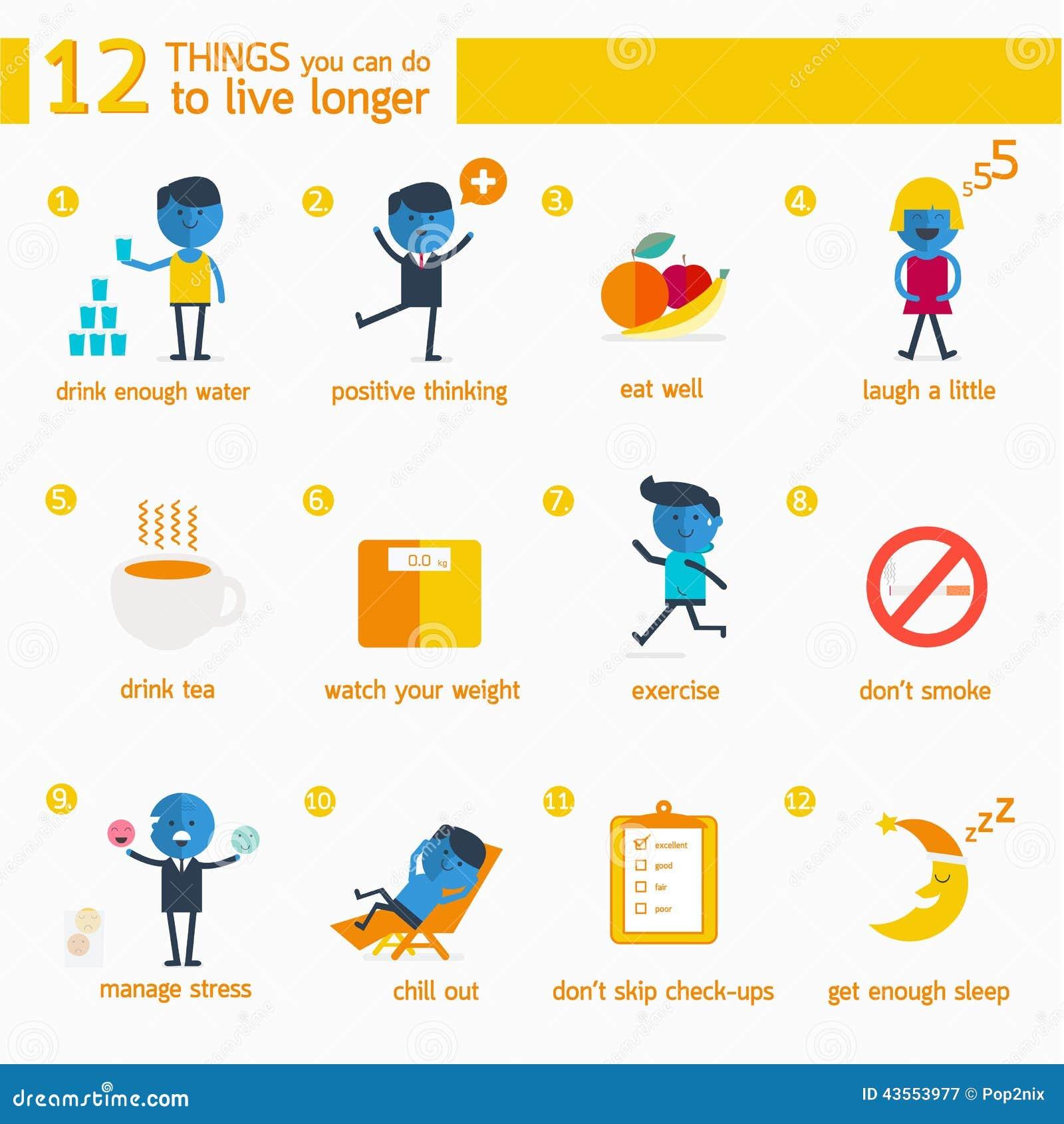 Infographic 12 Cosas Que Usted Puede Hacer Para Vivir Más De Largo Ilustración del Vector