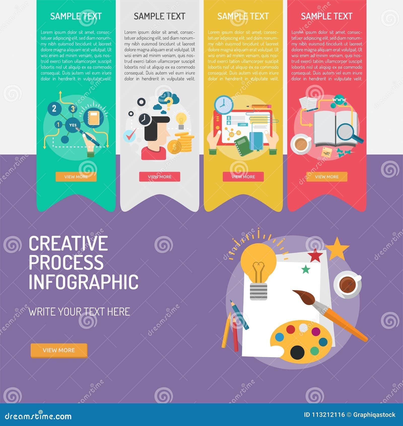 Creative Process Infographic Complex Stock Illustration ...
