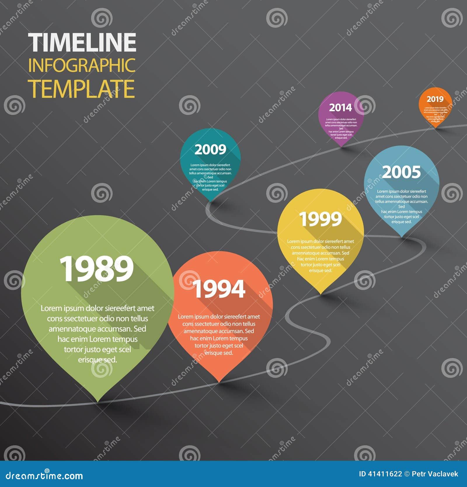 Infographic timeline clothing of ireland