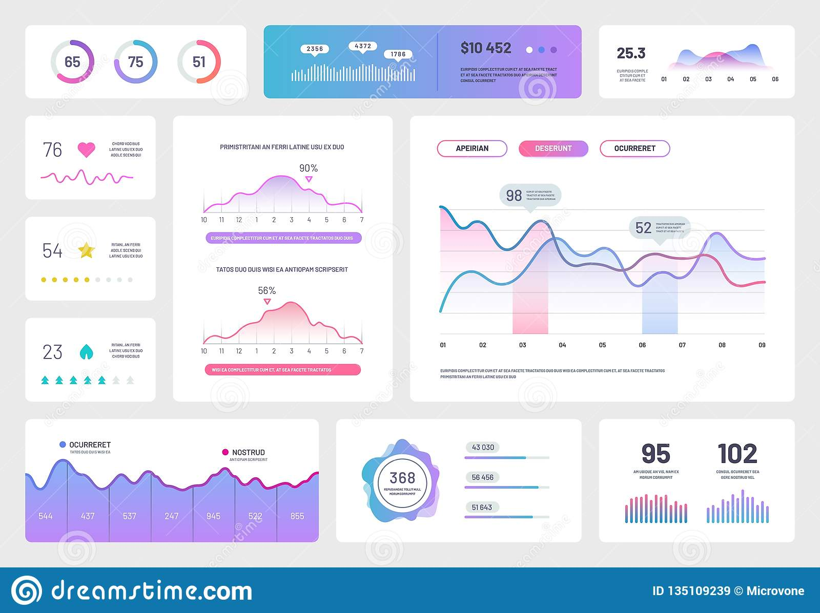 Infographic dashboard template. Modern ui interface, admin panel with graphs, chart and diagrams. Analytical vector