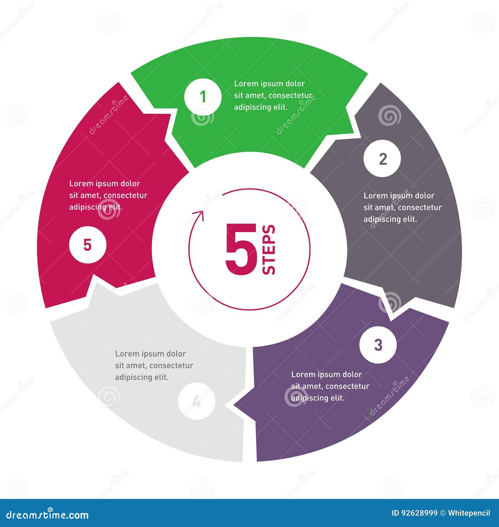 Infographic de cirkel van het 5 stapproces Malplaatje voor diagram, jaarverslag, presentatie, grafiek, Webontwerp