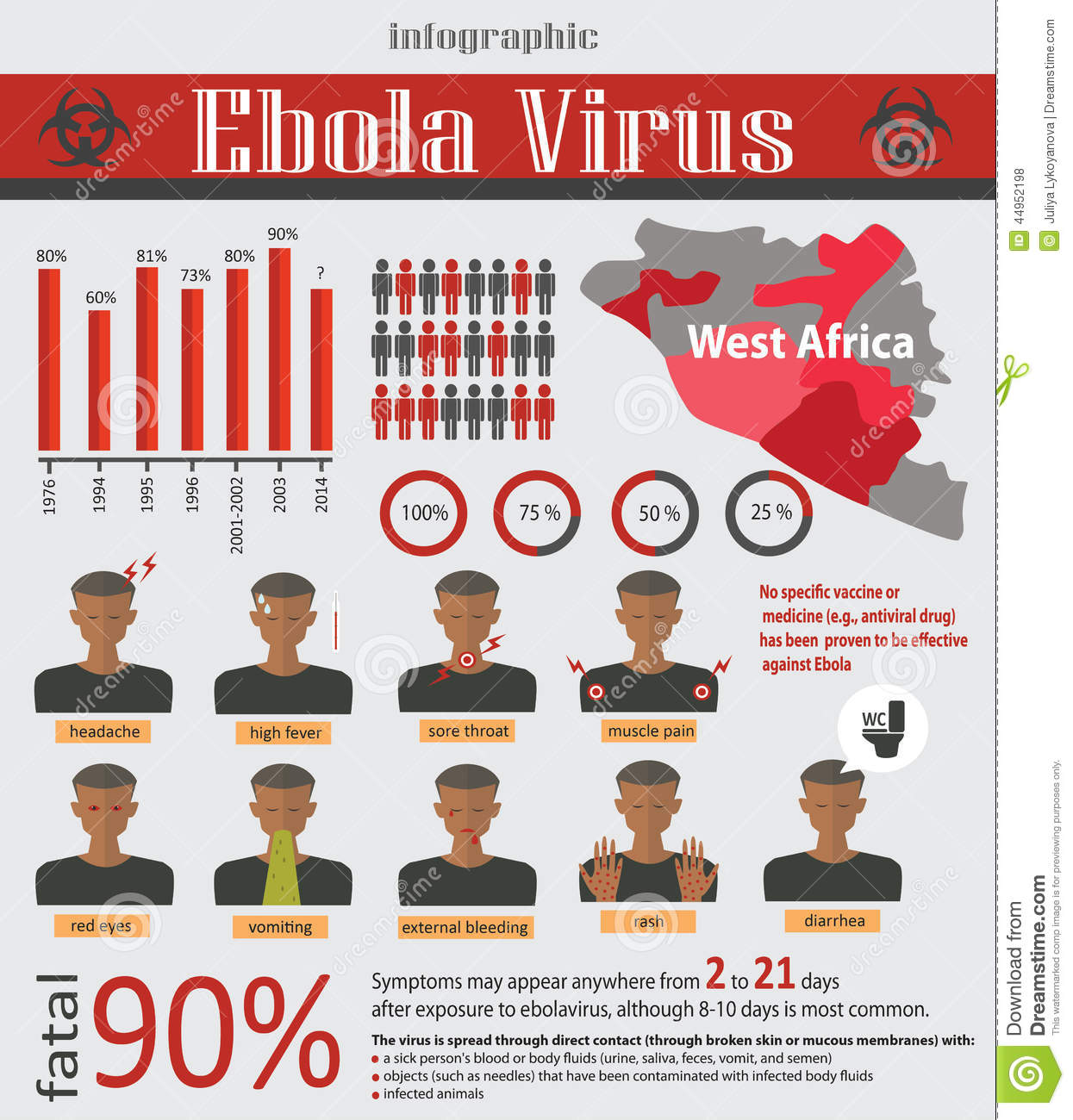 """a history of the deadly ebola virus outbreaks """"this is the first time it'll be used in a new outbreak,"""" said john-arne  the news  marks a rare public health success story involving a neglected disease, and it's   but it doesn't actually contain deadly ebola virus — it works by."""