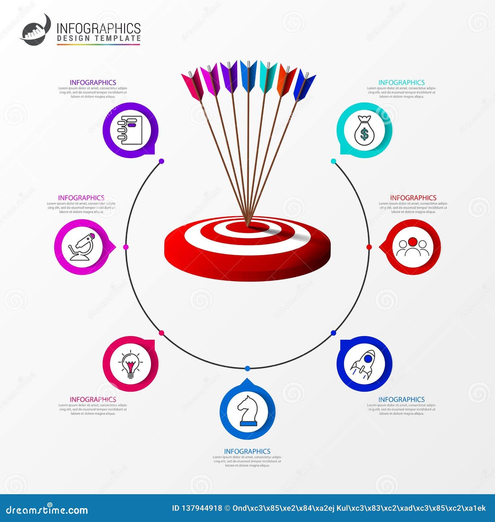 Infographic designmall Idérikt begrepp med 7 moment