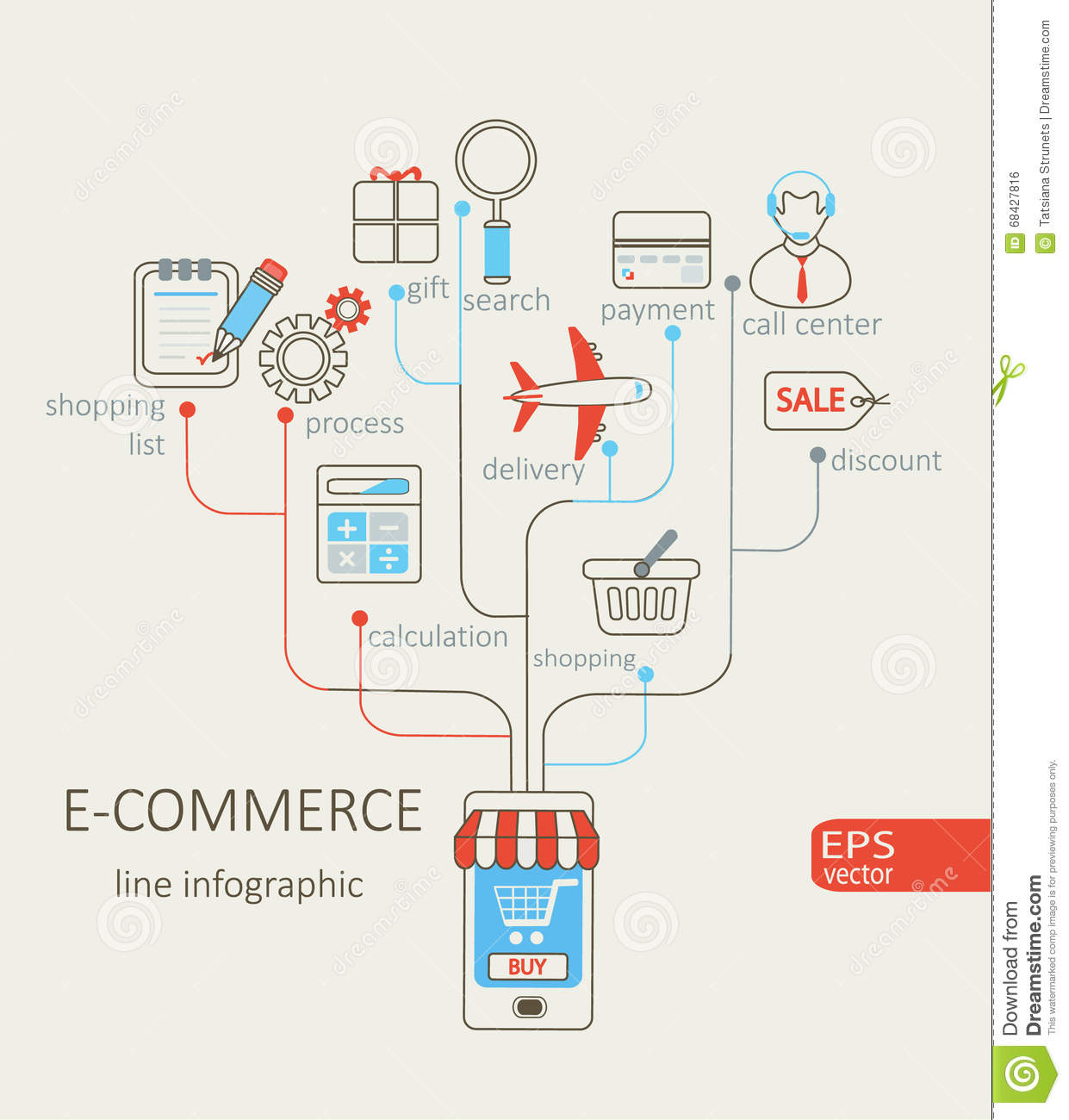 electronic commerce in private purchasing E-commerce and consumer behaviour  e-commerce by private households in canada was estimated at almost $2 billion,  possibly buying over the net, but did not.
