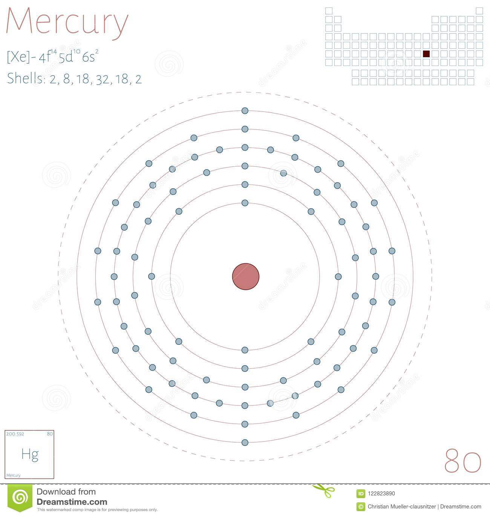 Diagram Of A Mercury Atom - Wiring Diagrams Folder on