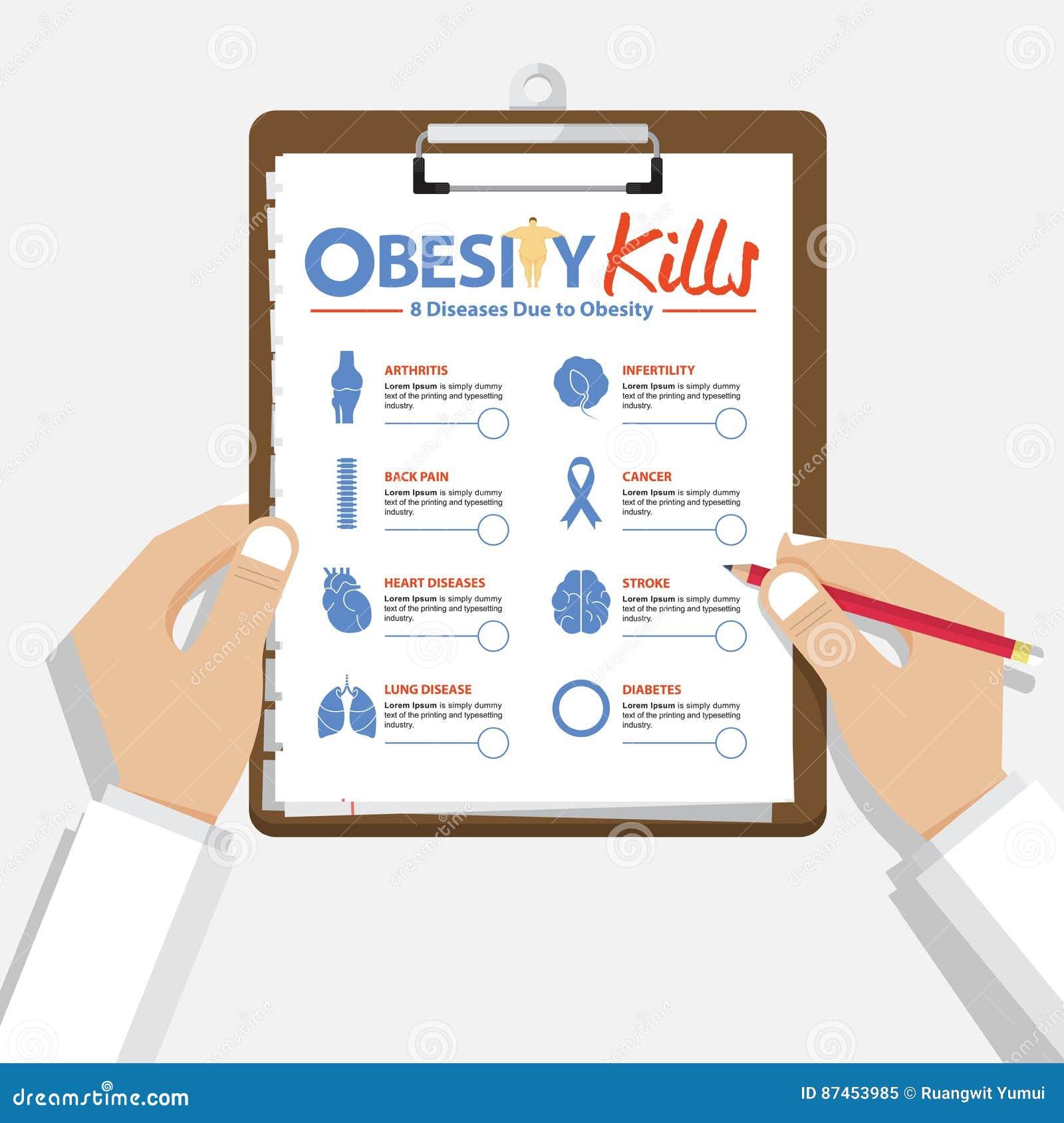 Infographic för fetma för 8 sjukdomar tack vare i plan design Hållande skrivplatta för Doctor's hand Läkarundersökning- och sju