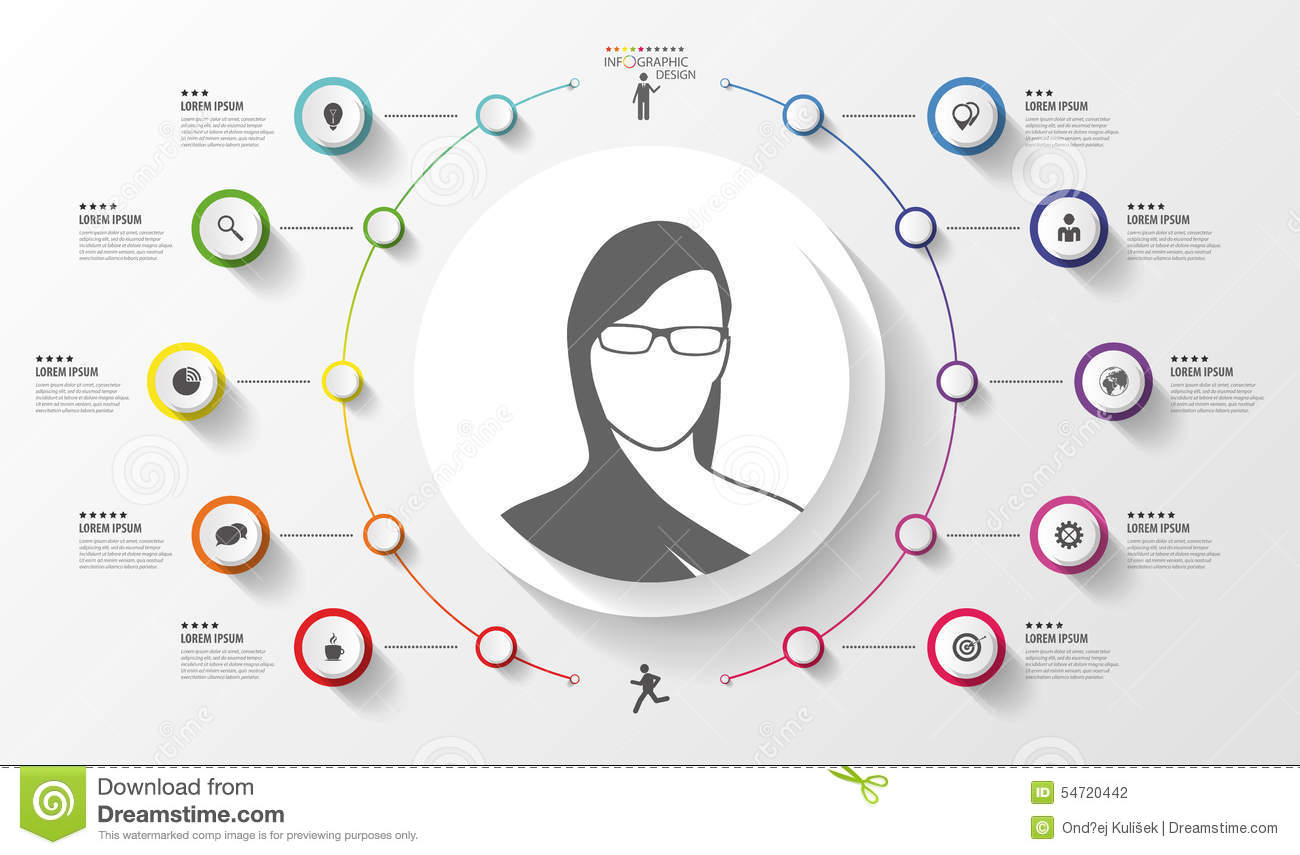 infographic  female avatar  colorful circle with icons