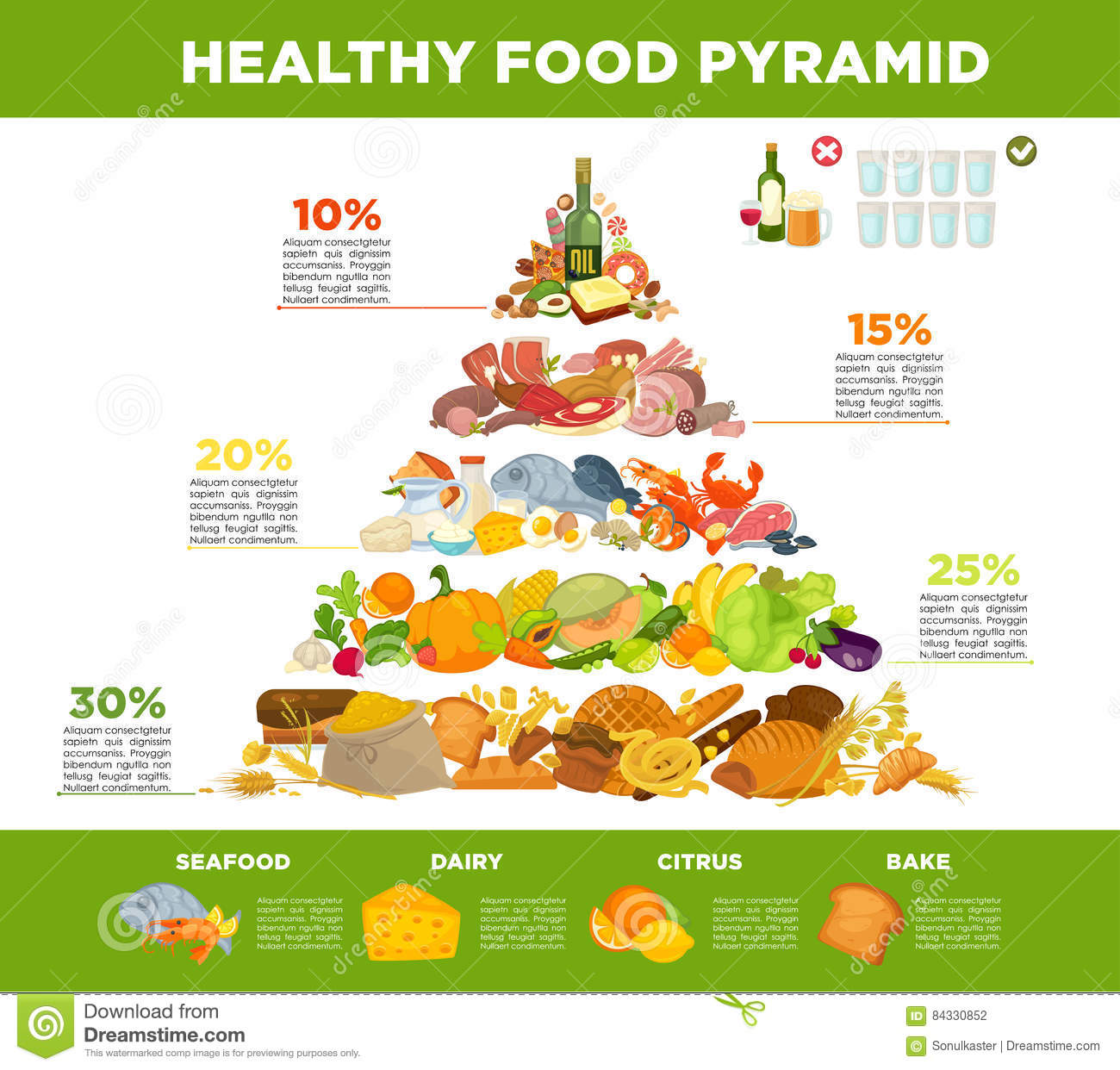 how to use the food pyramid