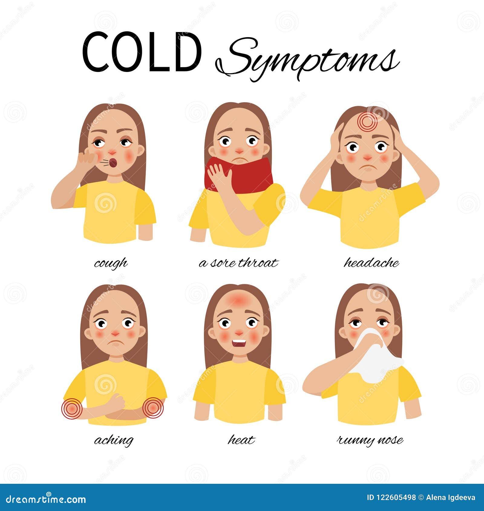 Dolor de cabeza frío y tos