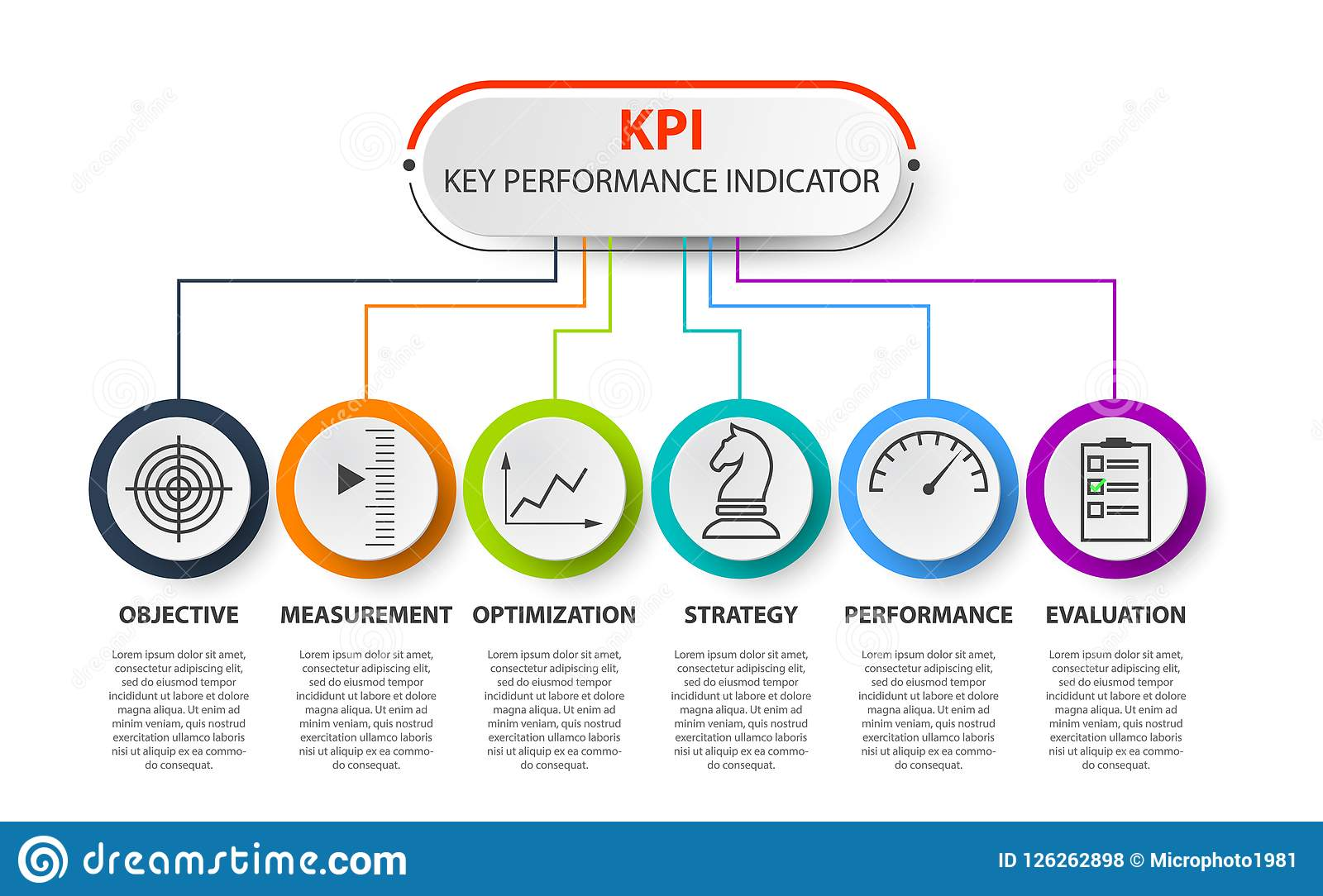 what is kpi in performance management