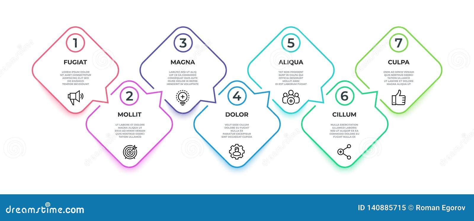 Infographic lijnstroom 7 stappen regelen grafische chronologiemijlpaal, het concept van de presentatiebanner Vector 7 optieswerks