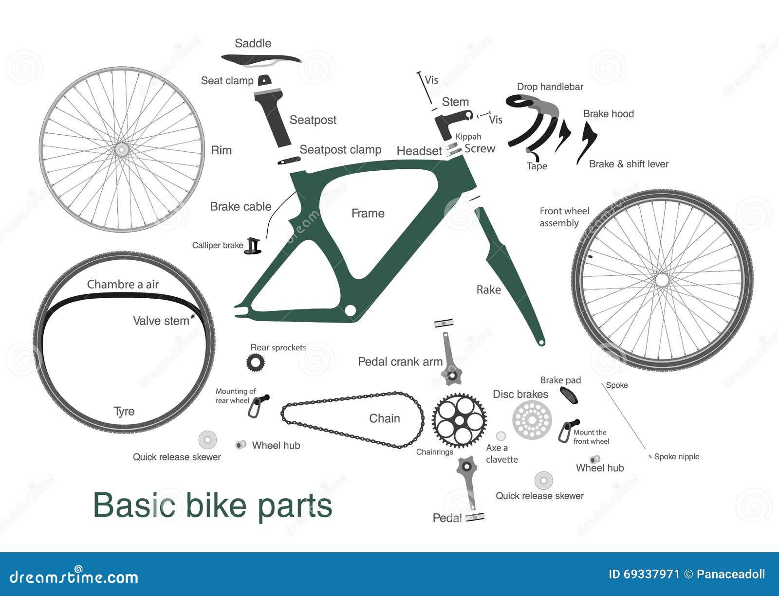 Of Main Bike Parts...