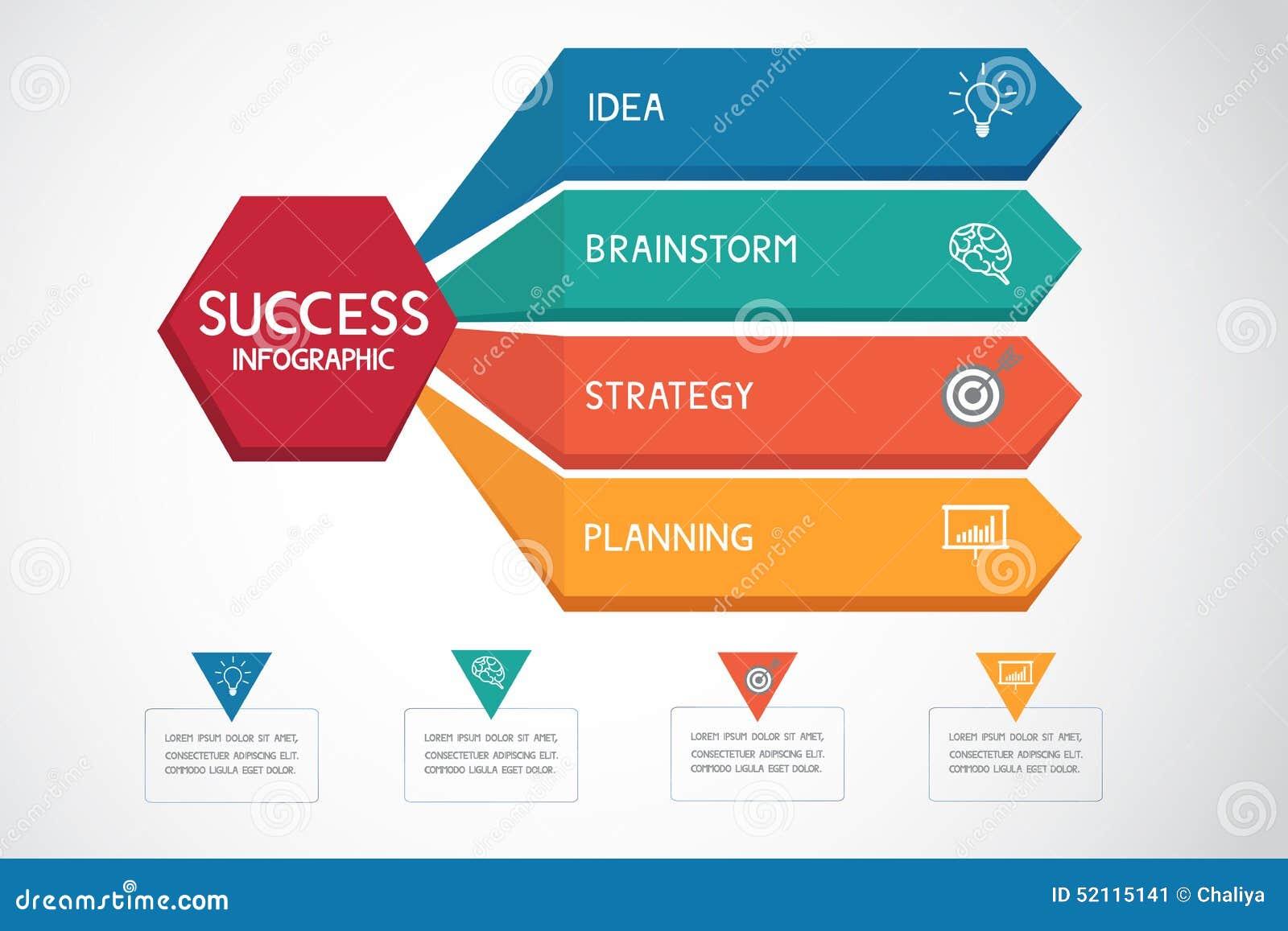 Infographic mall för lyckad affärsidé Kan användas för workfloworienteringen, diagramrengöringsdukdesignen, infographics