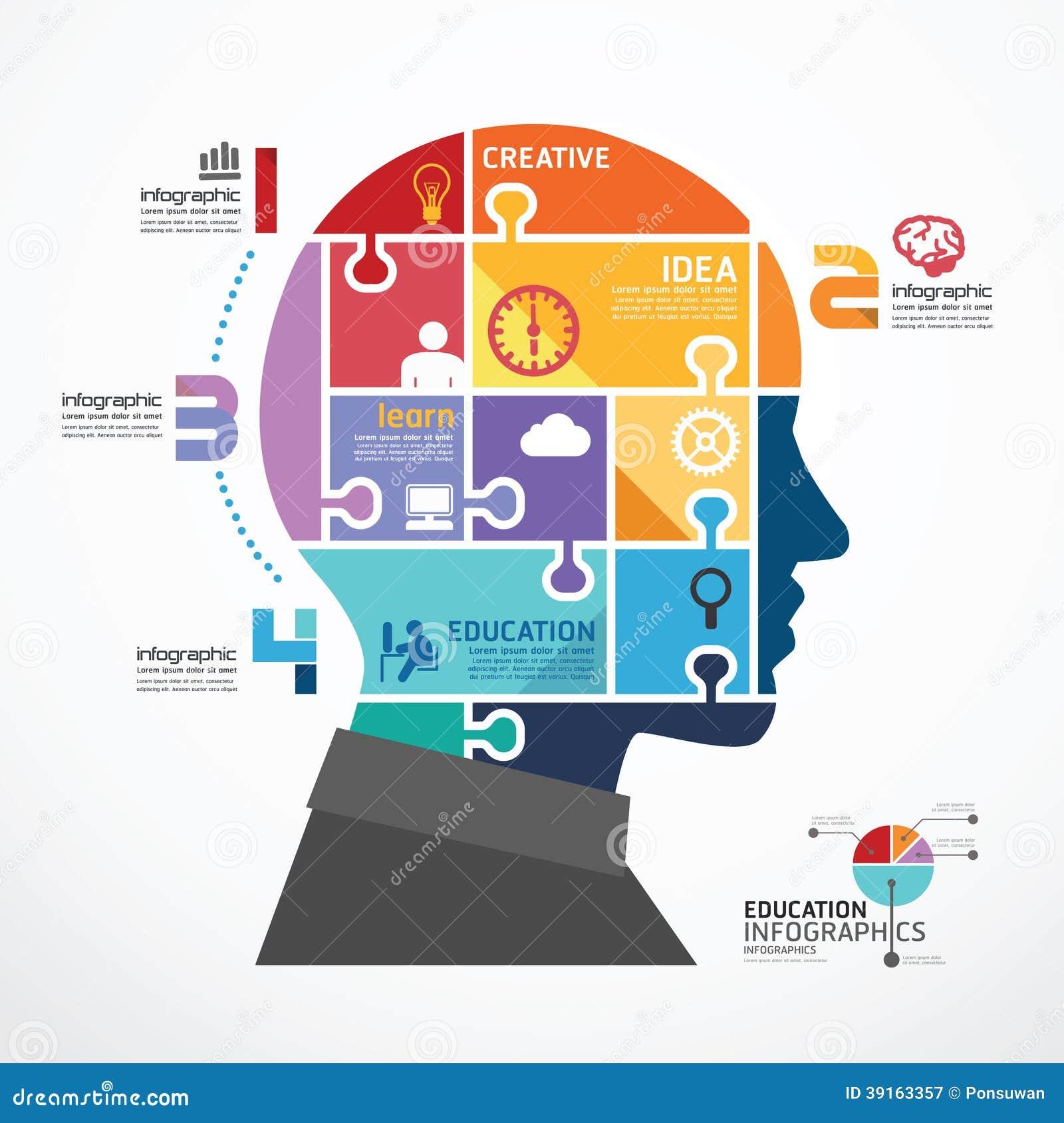 Infographic mall med det Head figursågbanret
