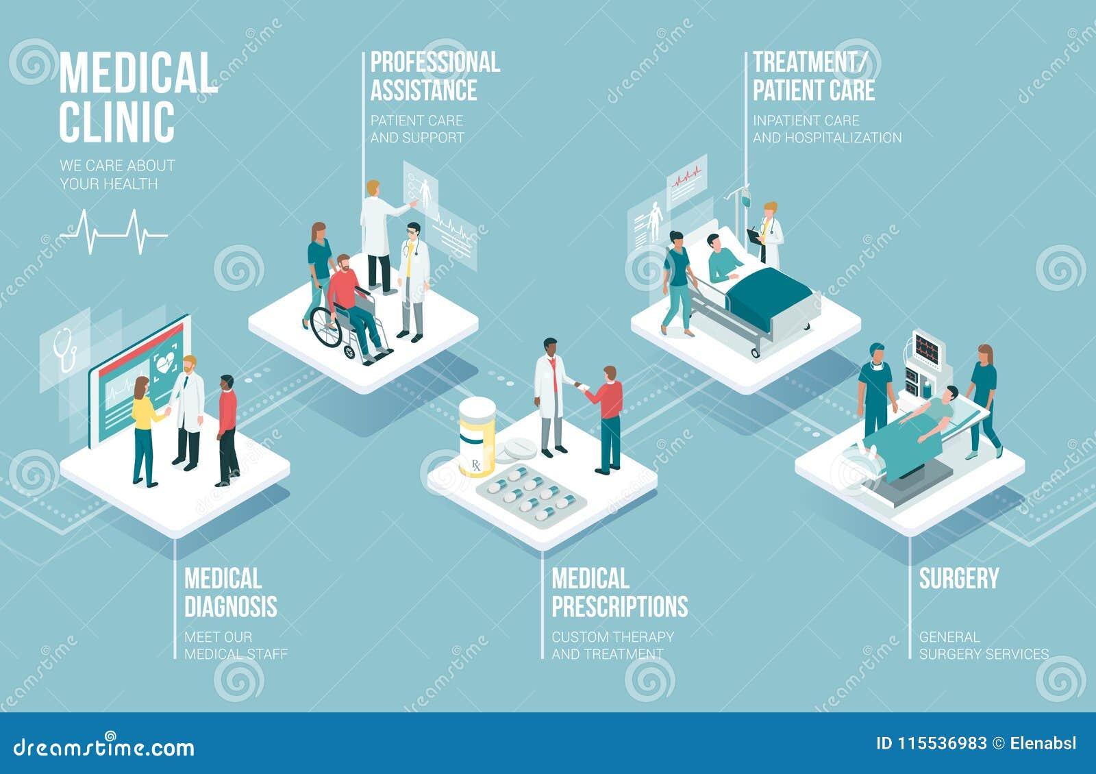 Infographic medicin och sjukvård