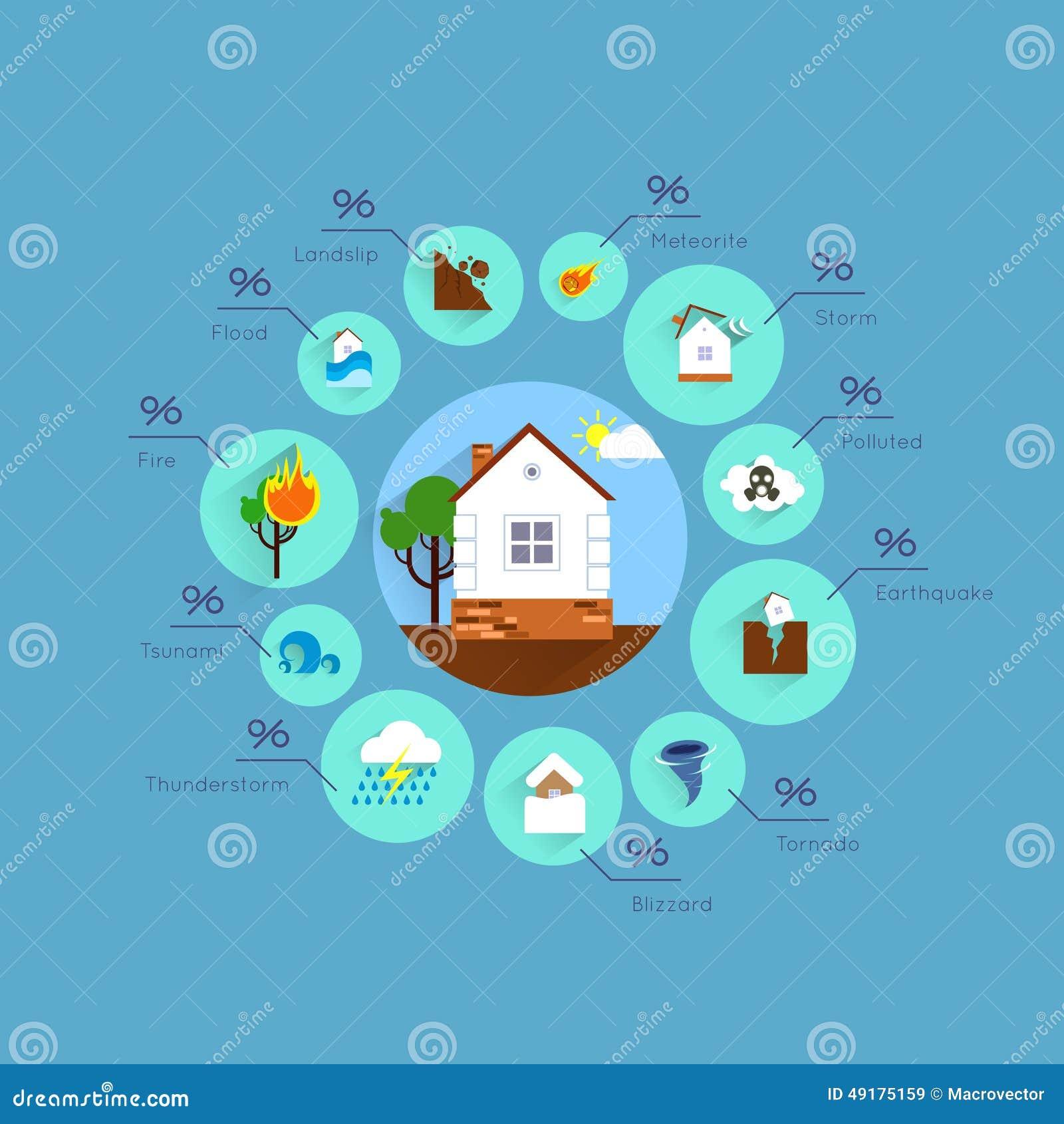 Infographic naturkatastrof