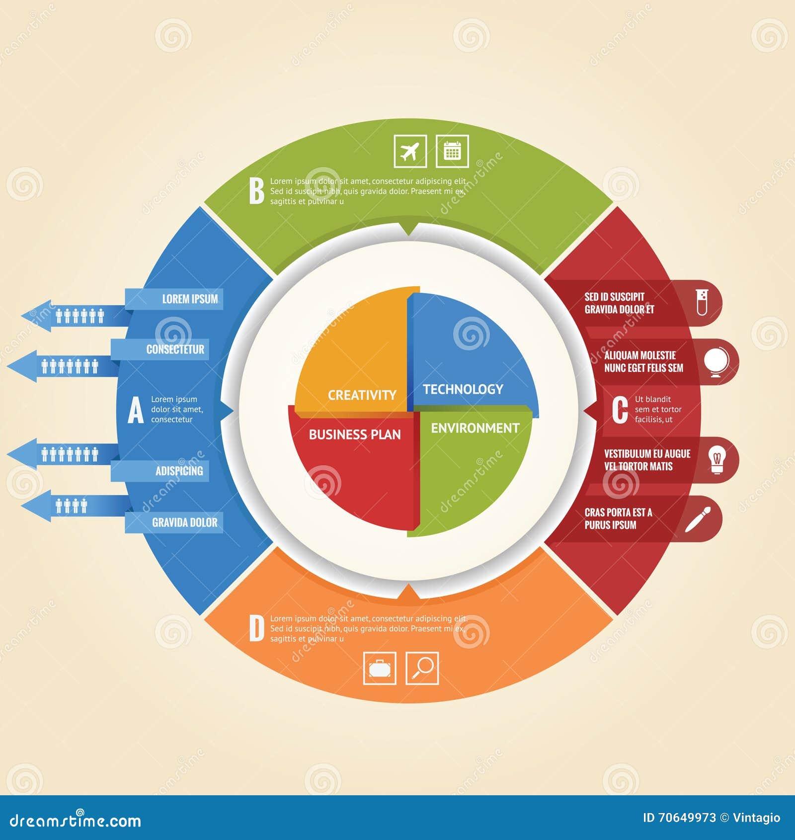 Infographic okrąg