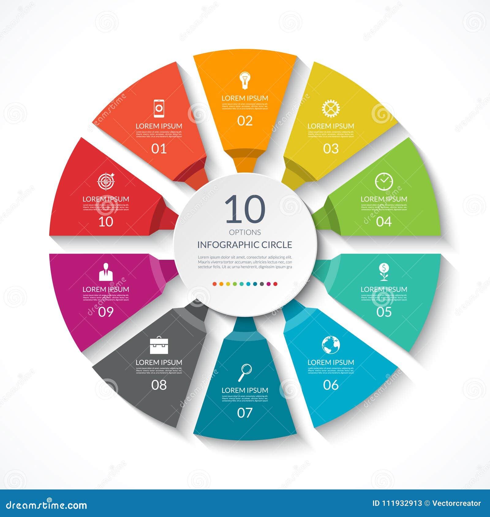 Infographic okrąg Proces mapa Wektorowy diagram z 10 opcjami