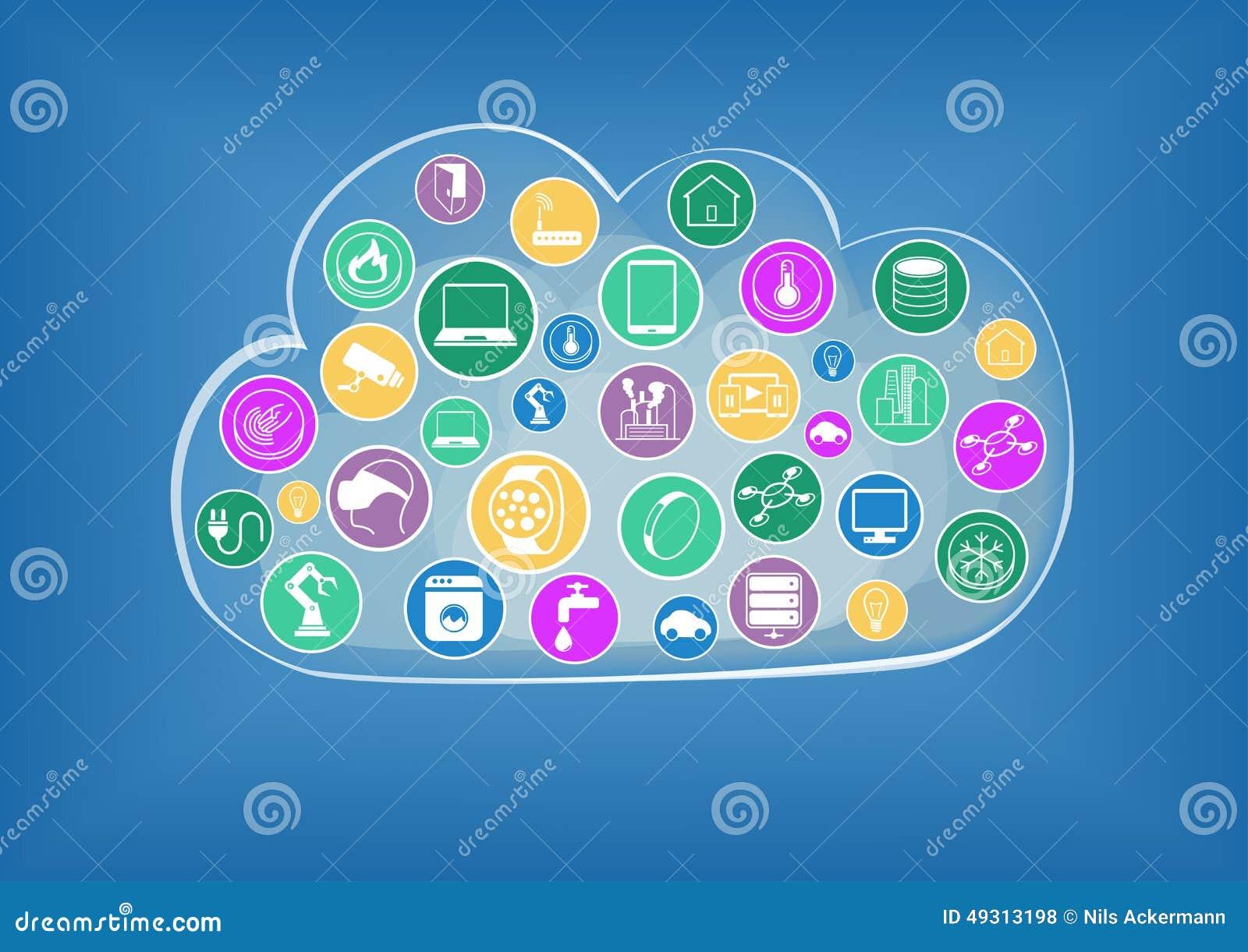 Infographic para a nuvem que computa na era do Internet das coisas como a ilustração