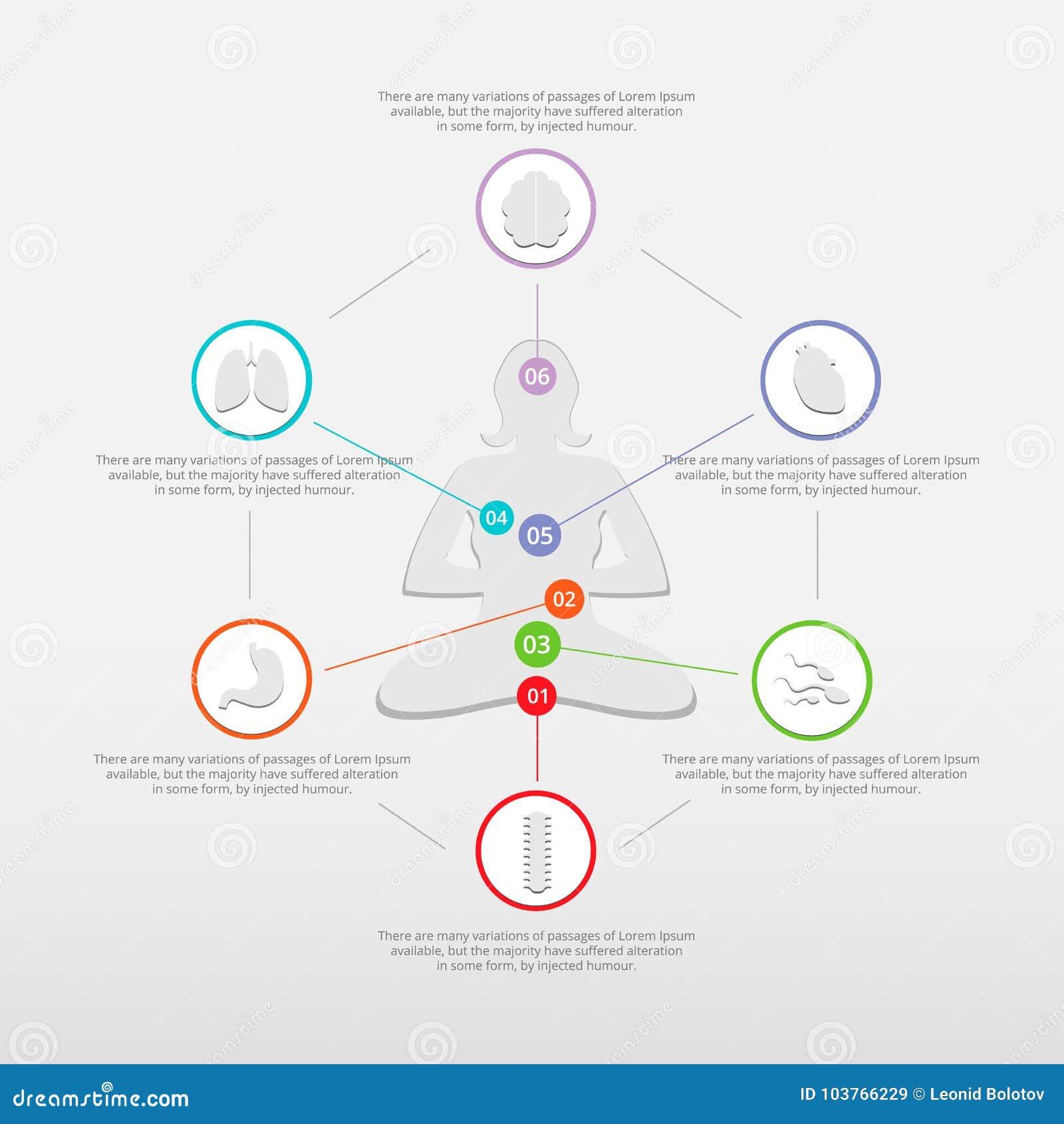 Infographic per yoga posa la meditazione e l yoga