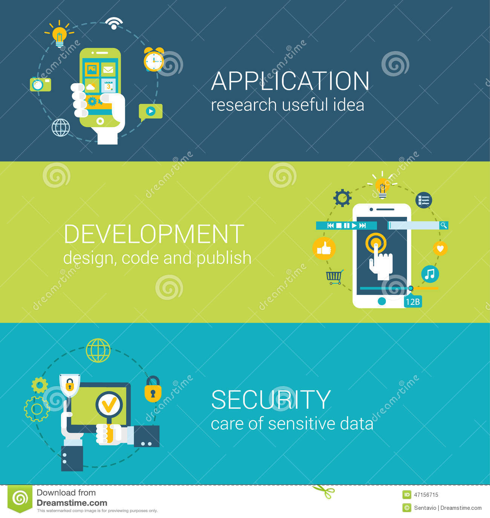 Infographic plan utveckling för forskning för stilapplikationsäkerhet