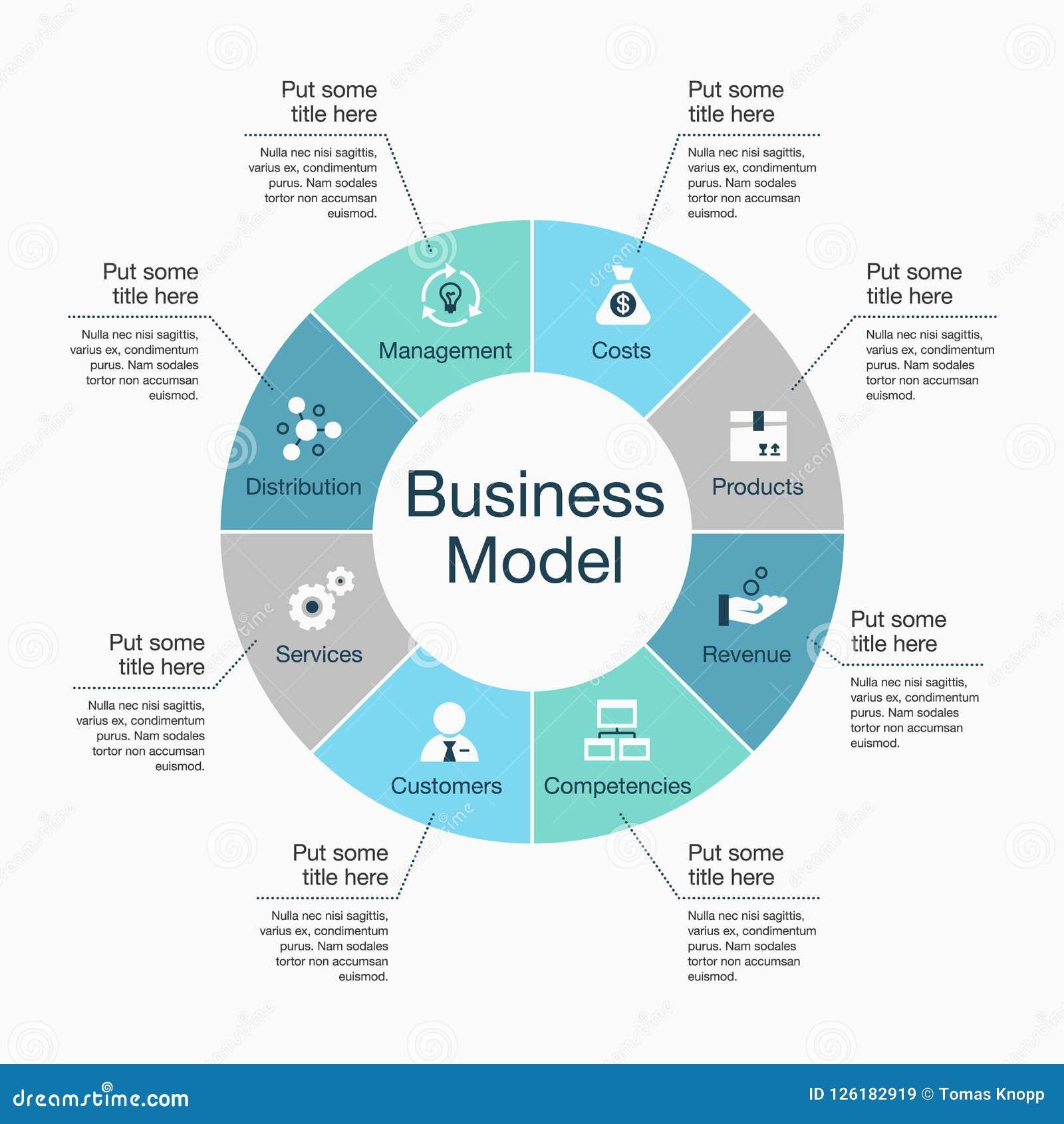 Infographic Pour Le Calibre De Visualisation De Modèle économique Avec Le Graphique Circulaire ...