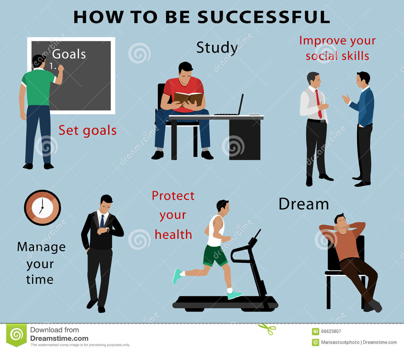 How successful can the management of