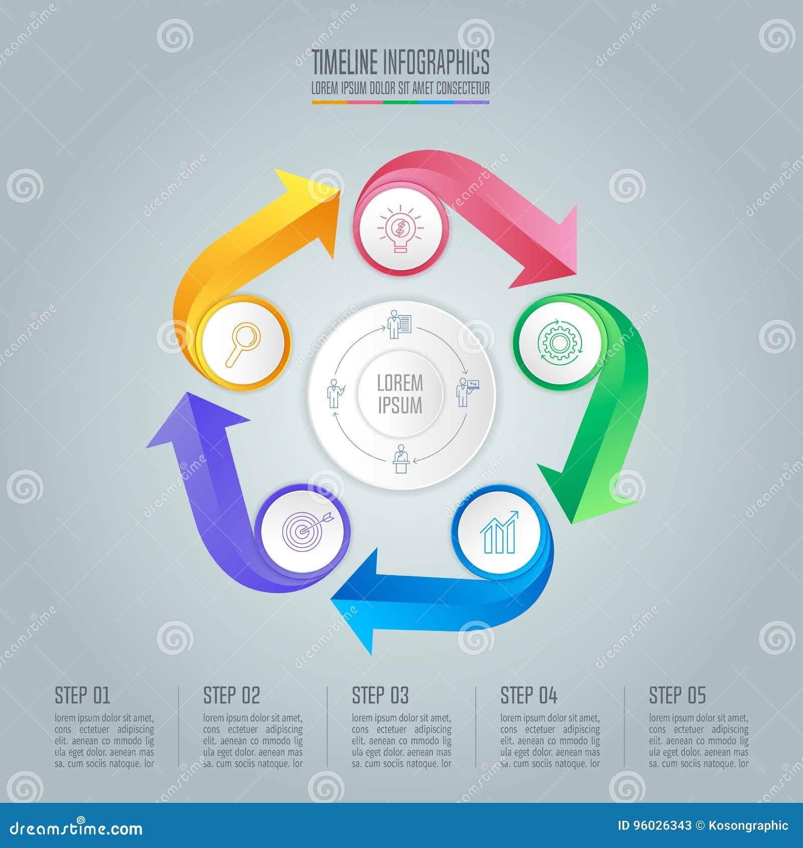 Infographic projekta biznesowy pojęcie z 5 opcjami