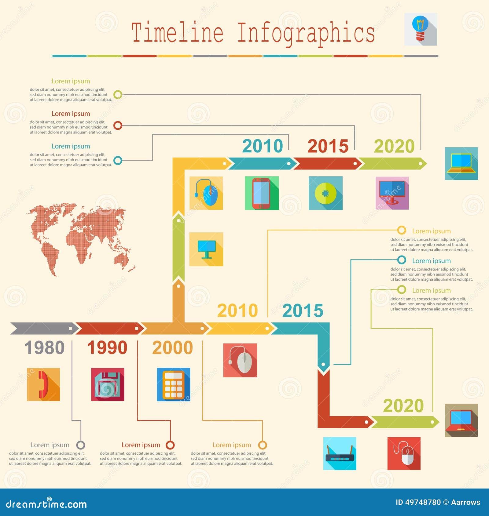 Infographic rapportmallar i plan affär