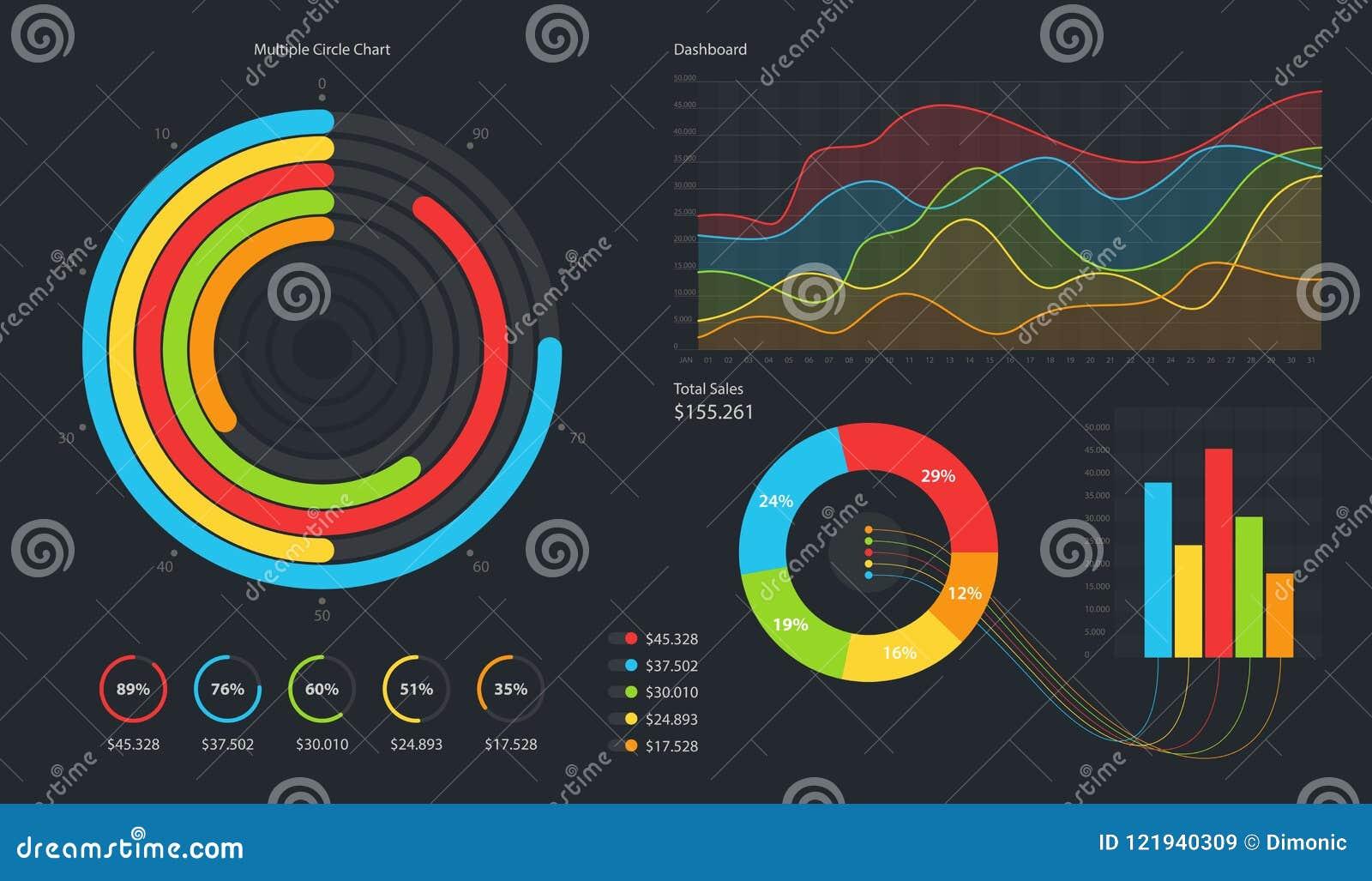 Infographic Schablone Minimalistic mit flachen des Designs Statistikdiagrammen täglich, Armaturenbrett, Kreisdiagramme ENV 10