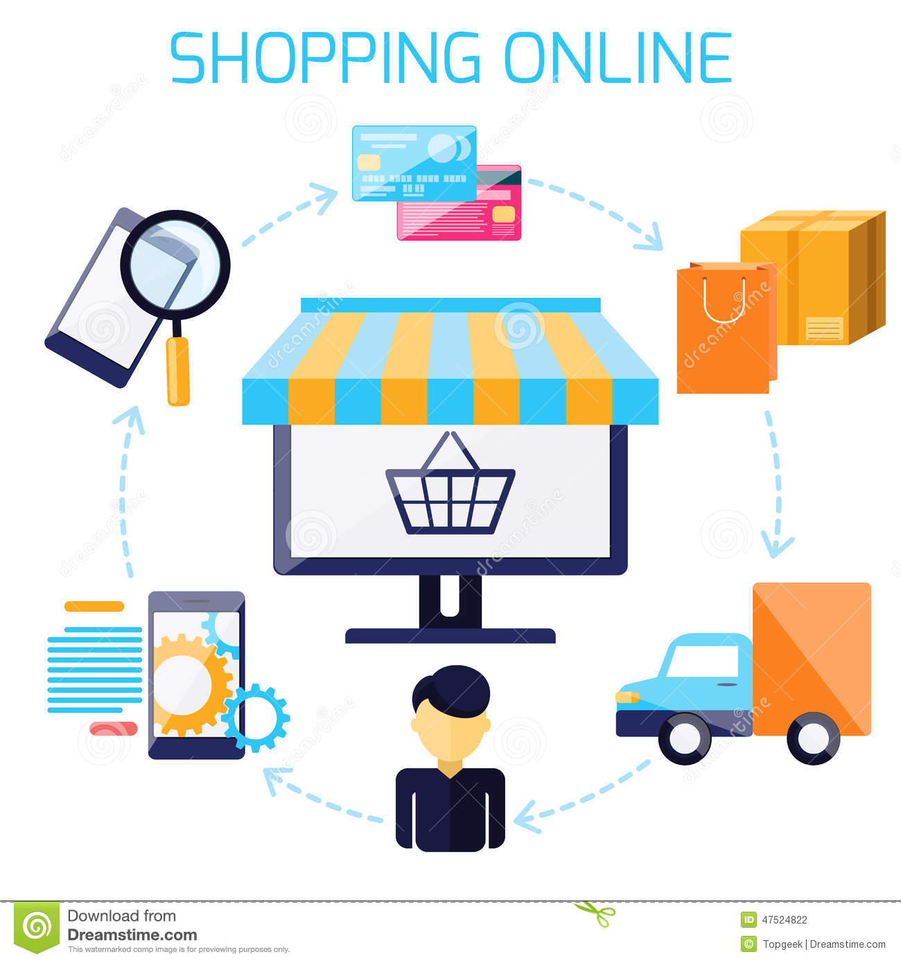 infographic-sequence-online-shopping-steps-internet-market-includes-internet-connection-searching-payment-packaging-47524822.jpg