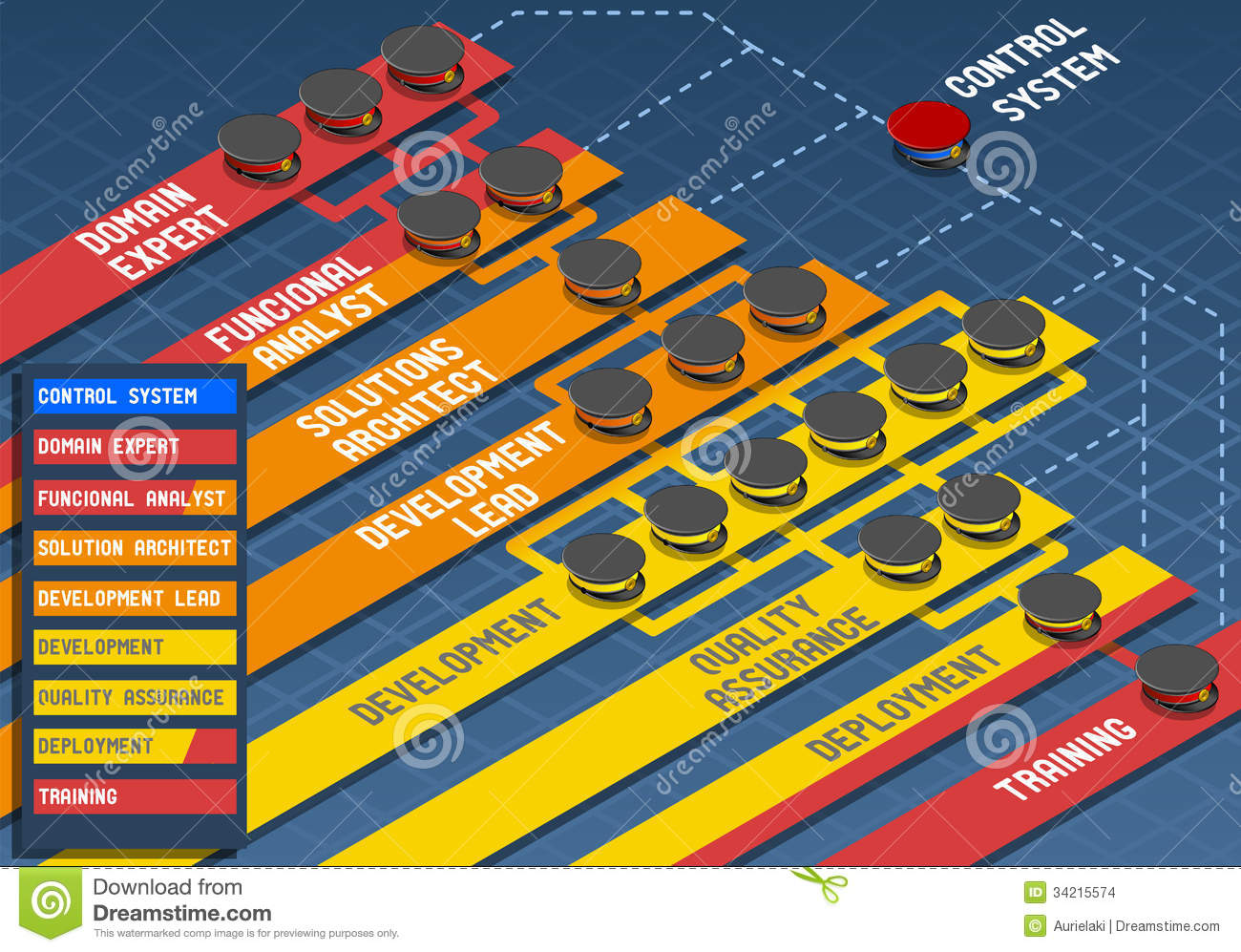 infographic software development scrum methodology stock images